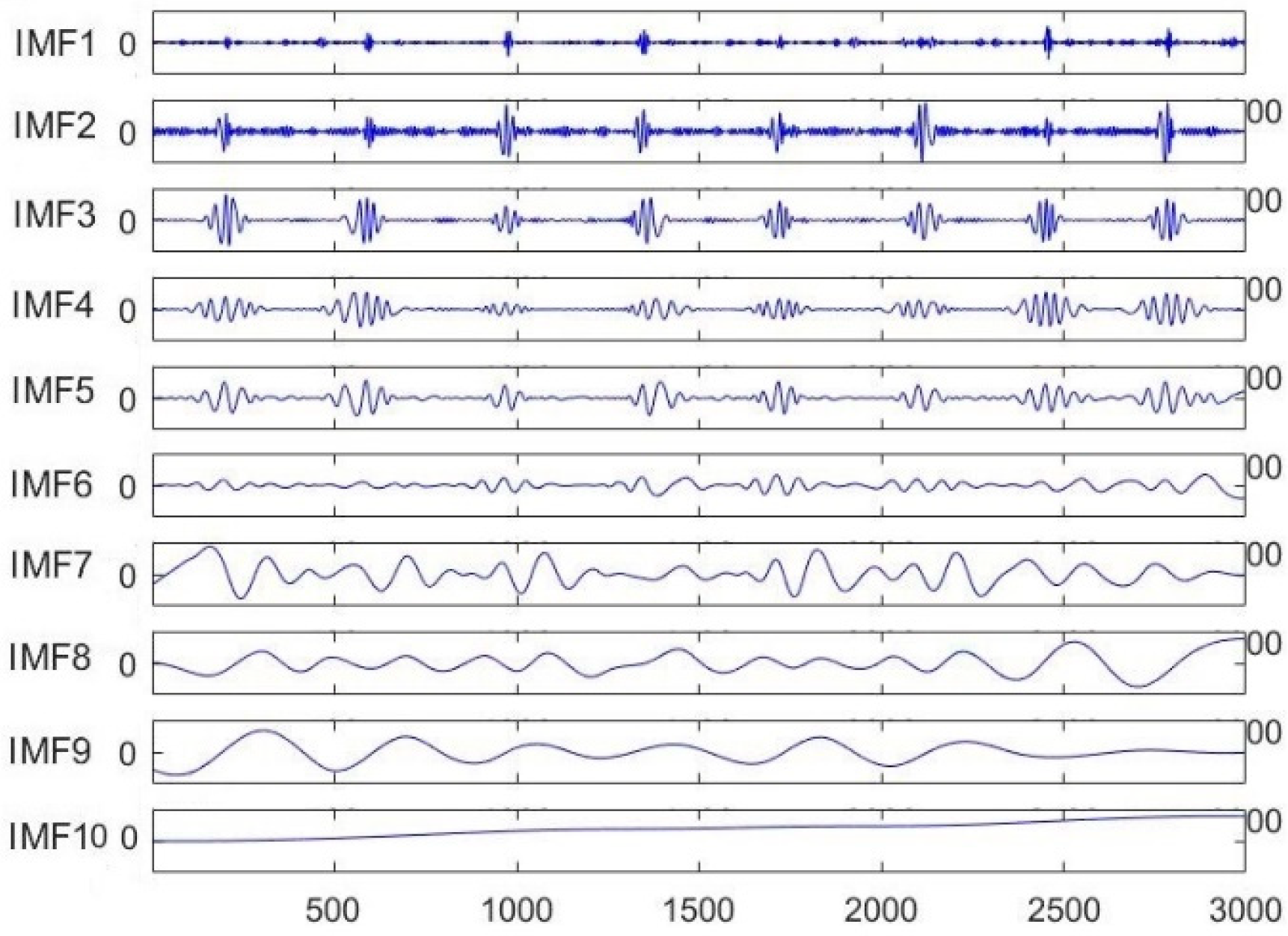 Sensors | Free Full-Text | Electrocardiogram Classification Based on
