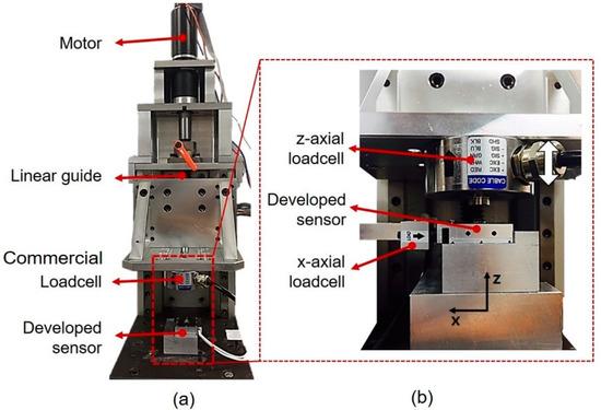 Sensor no dating simulator shark xl KONGSBERG