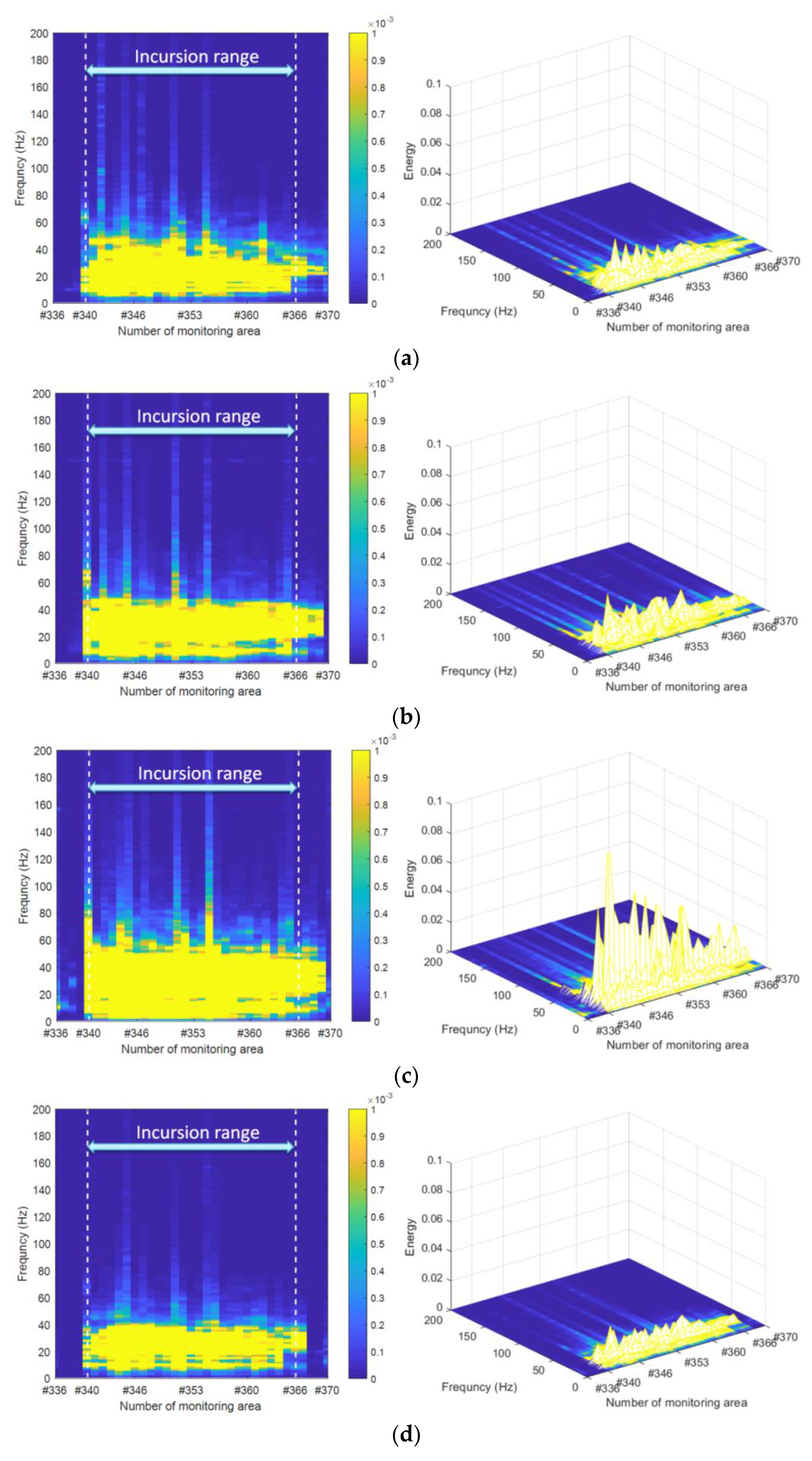 Sensors | Free Full-Text | A Novel Monitoring Approach for Train