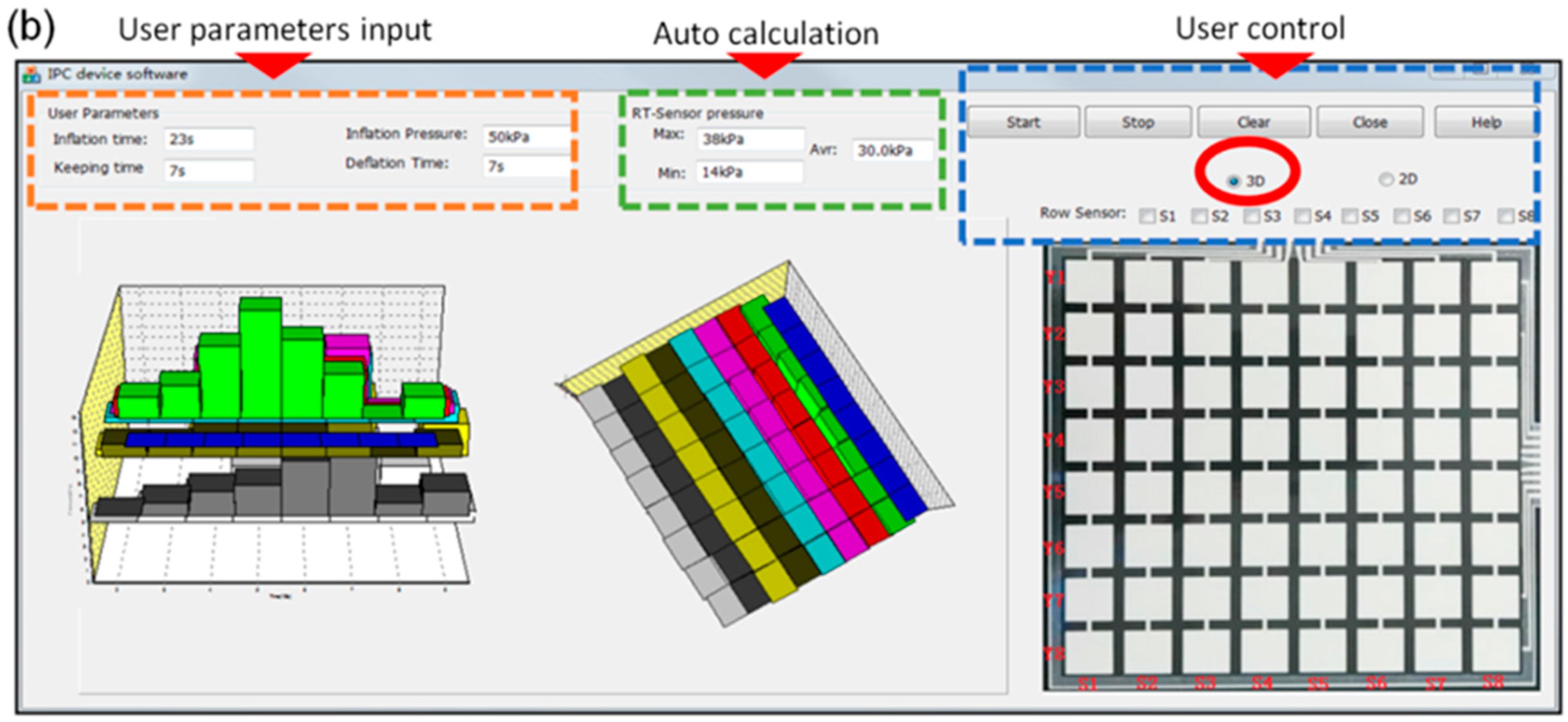 Sensors | Free Full-Text | Dynamic Interface Pressure