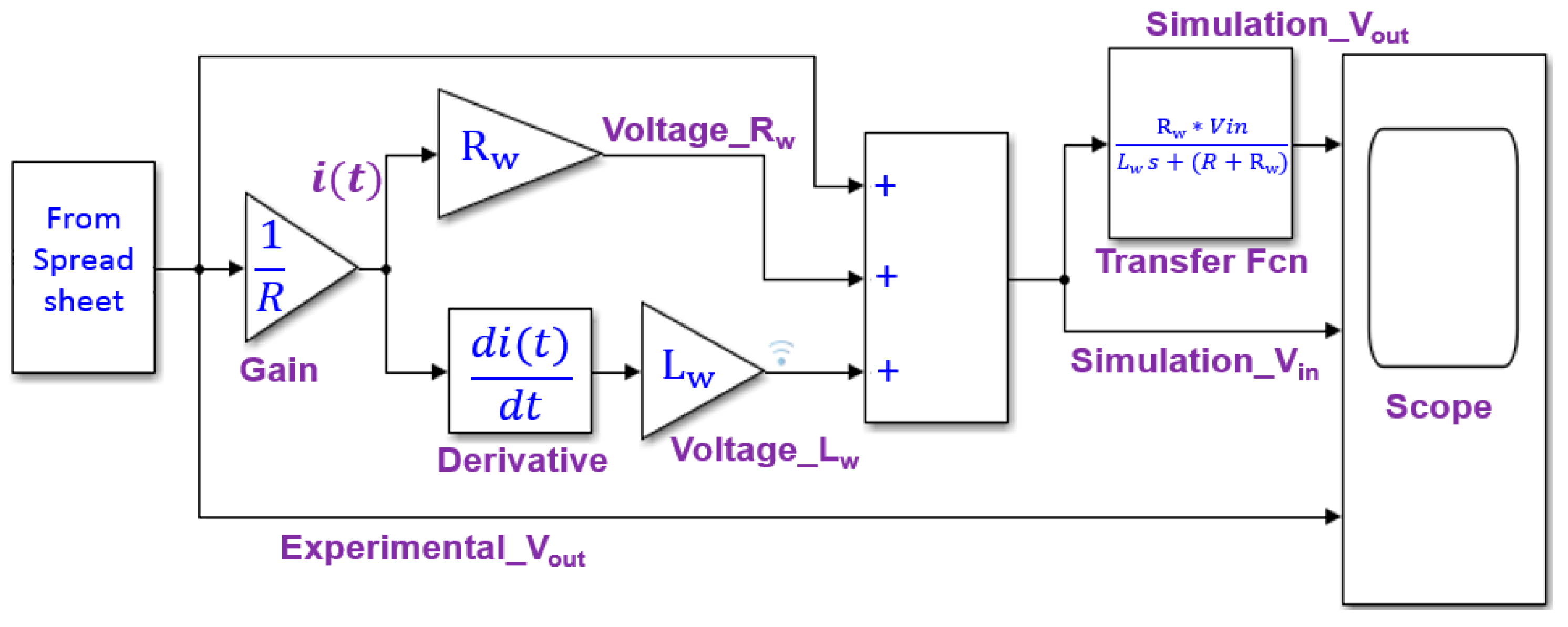 Sensors | Free Full-Text | Output Characteristics and Circuit