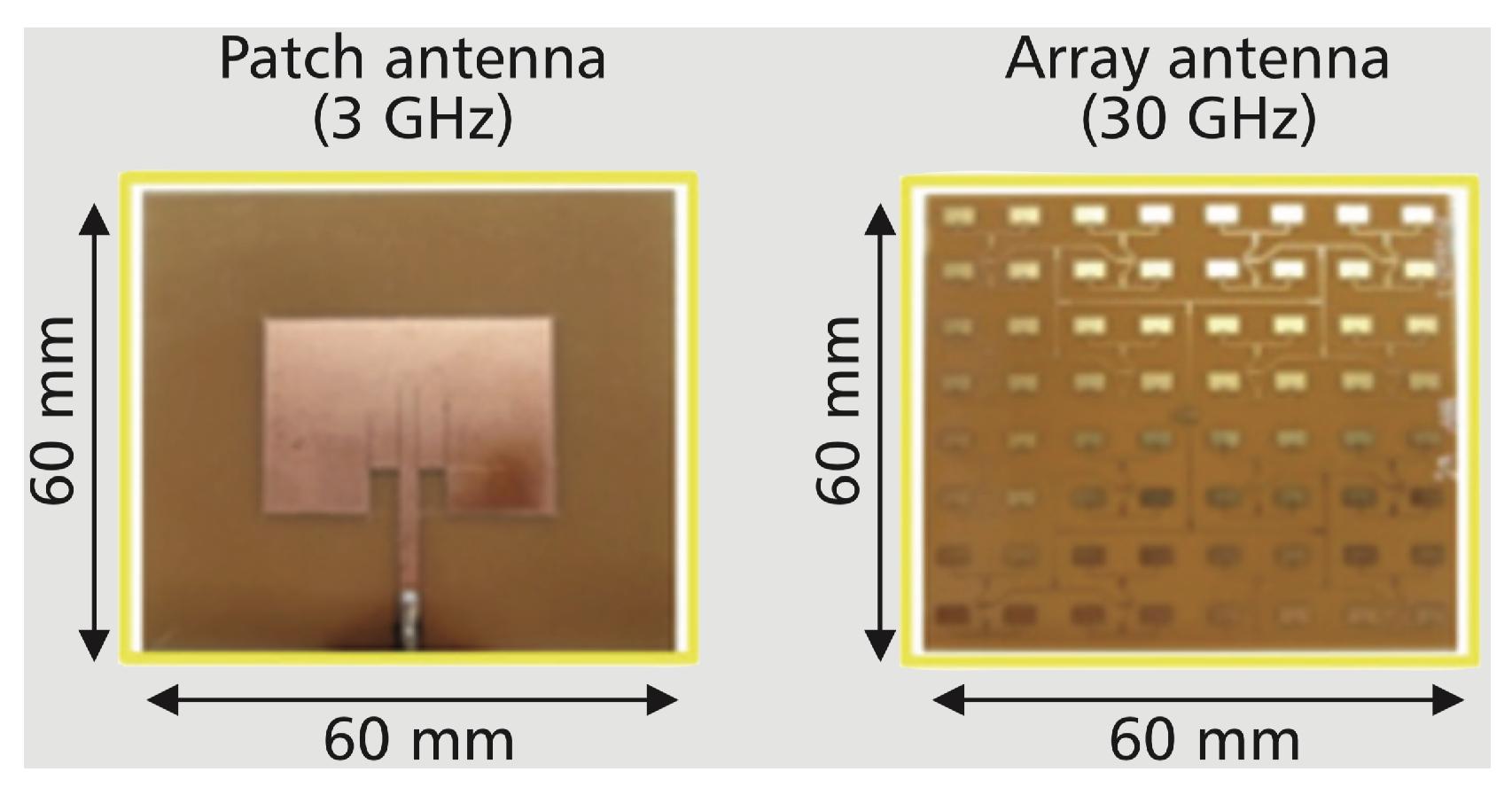 Sensors   Free Full-Text   RF Energy Harvesting Wireless