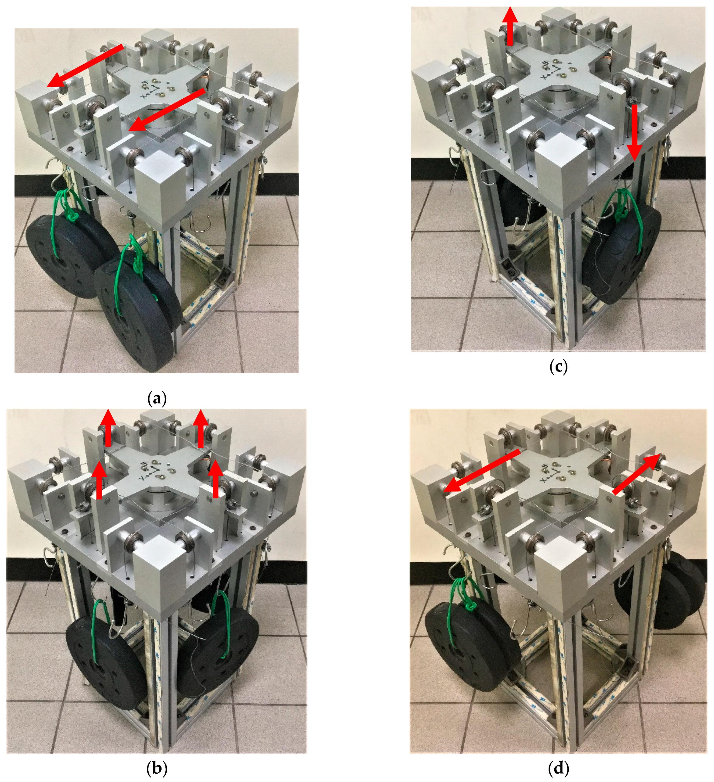 Sensors   Free Full-Text   Decoupled Six-Axis Force–Moment Sensor
