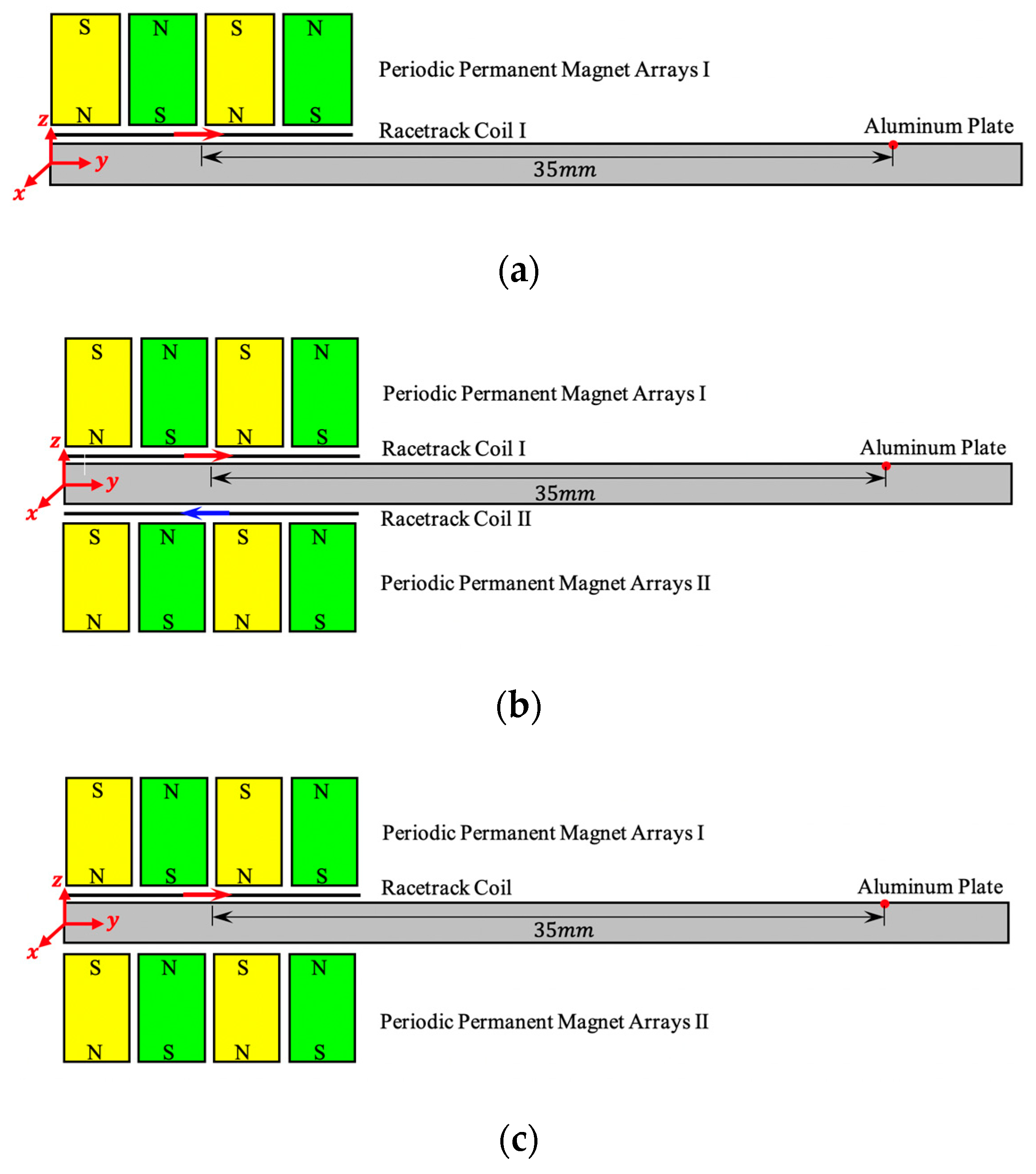 Sensors | Free Full-Text | Pure SH1 Guided-Wave Generation