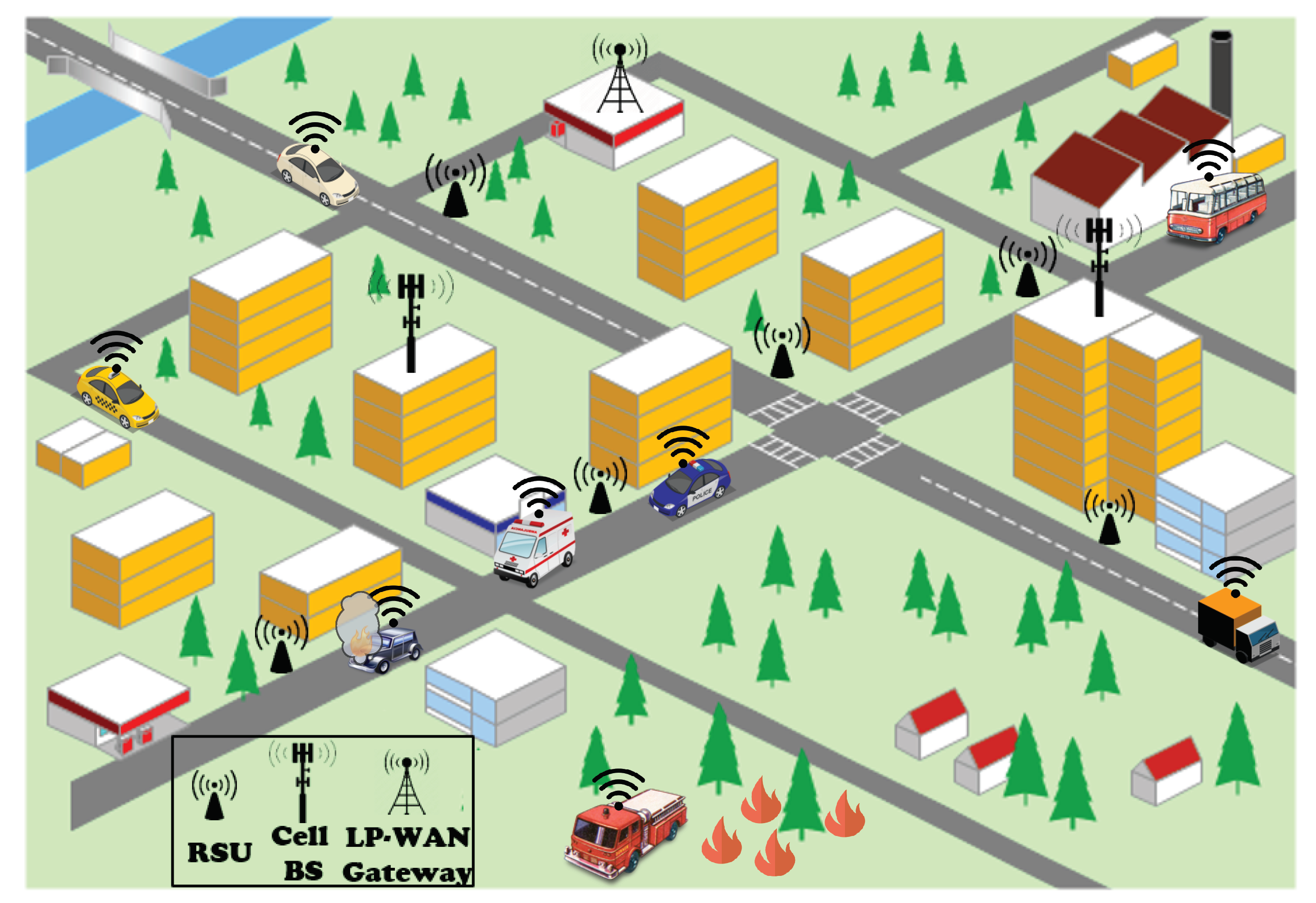 Sensors | Free Full-Text | Empowering the Internet of Vehicles with