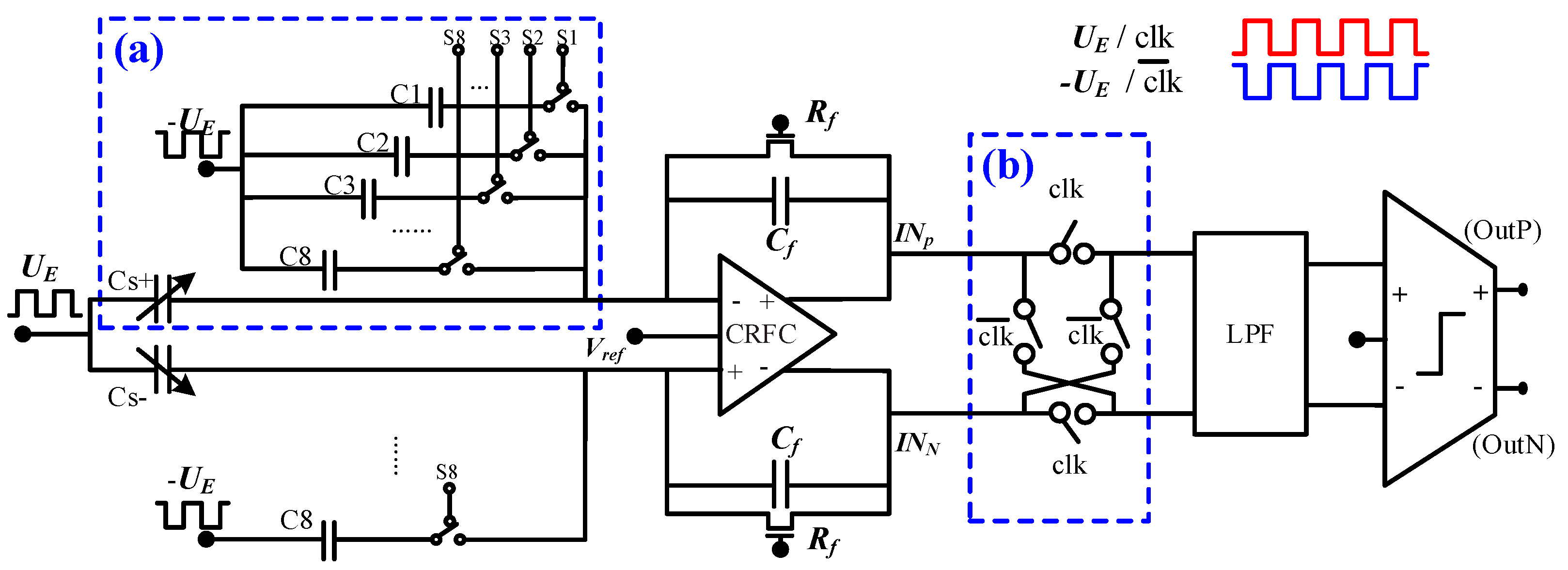 Sensors | Free Full-Text | An Analog Interface Circuit for