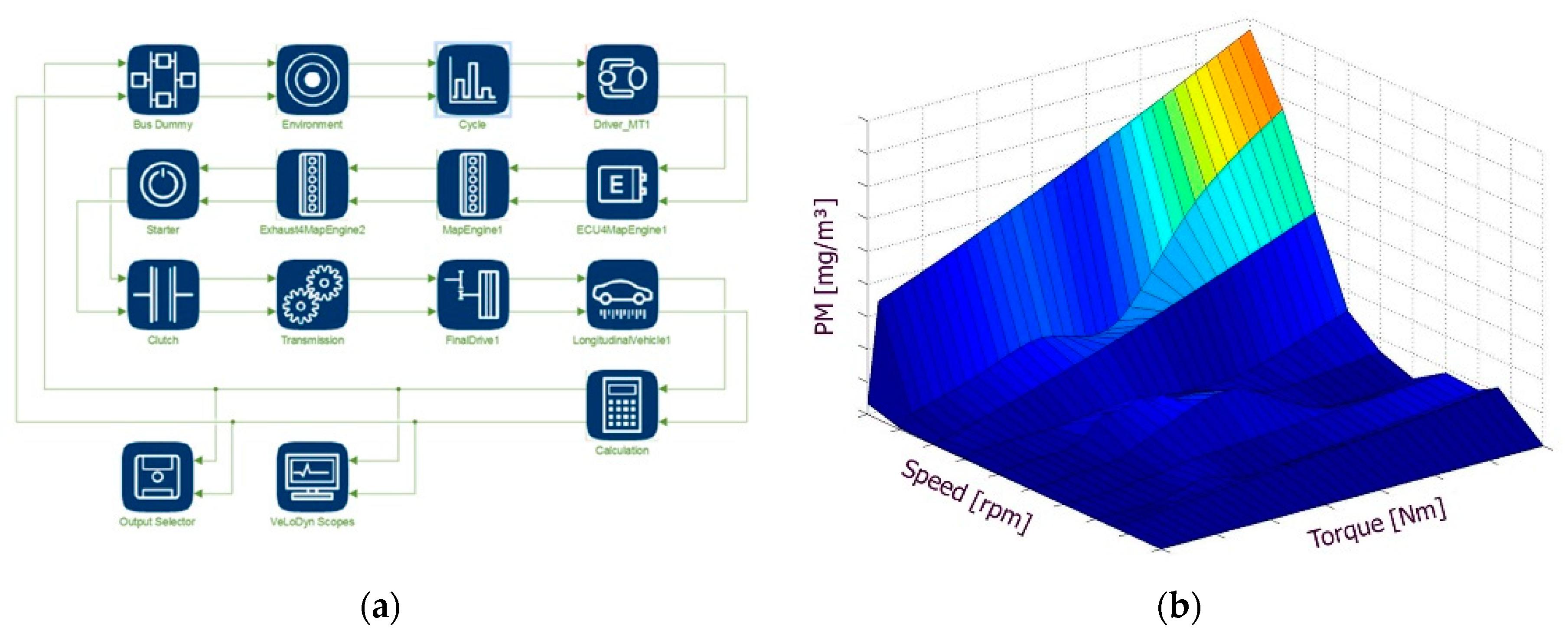 Sensors   Free Full-Text   Uncertainties in Model-Based