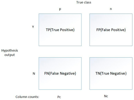 IPS PART j icf-3/F25/Pollen Filter
