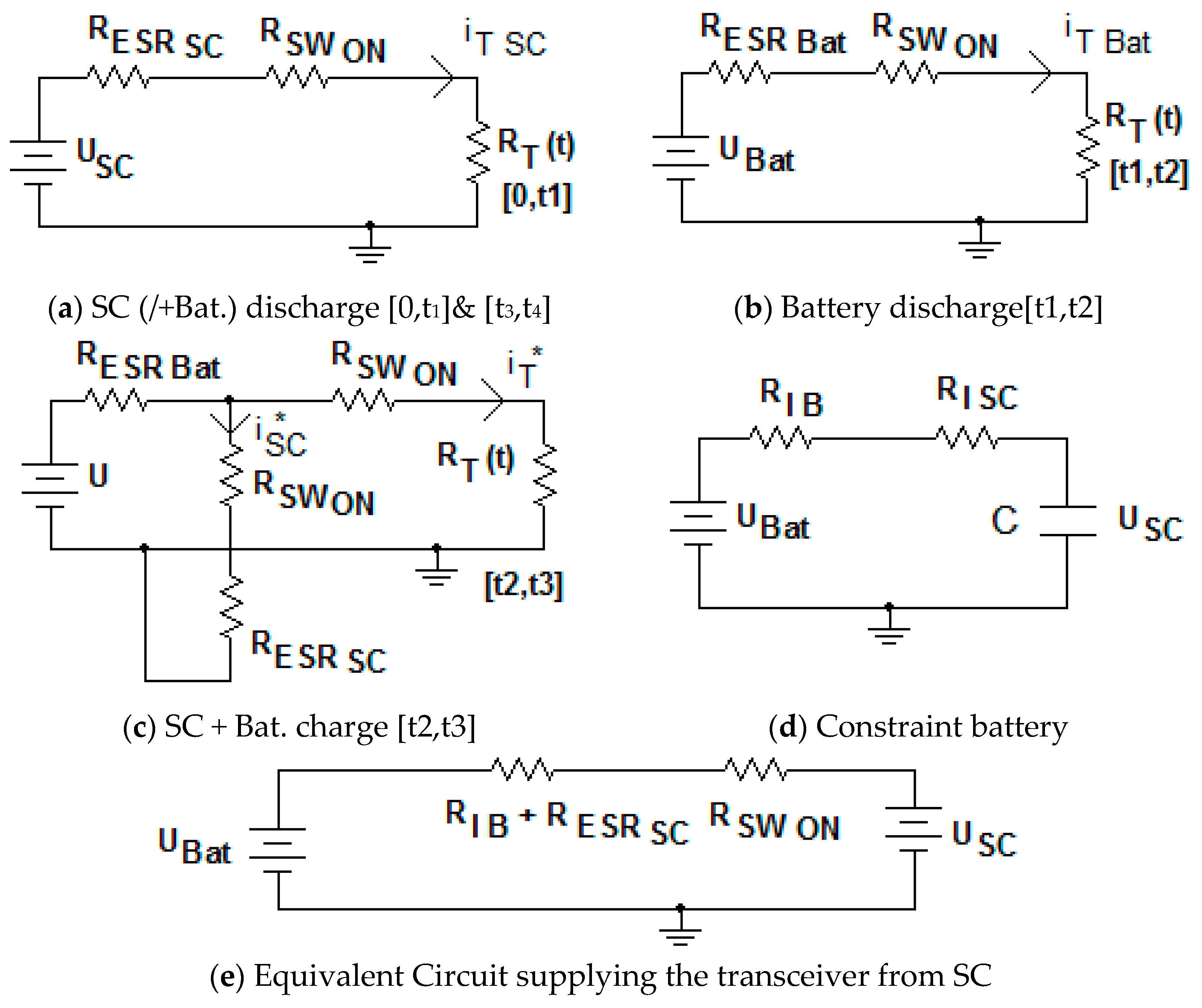 Sensors | Free Full-Text | Design of Wireless Sensors for