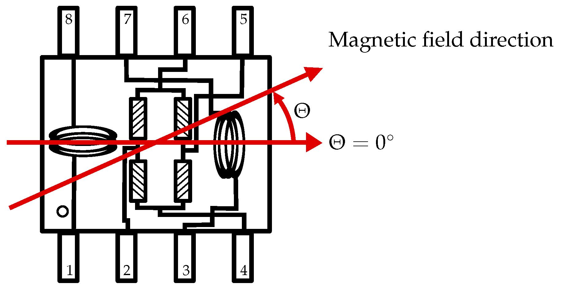 Sensors | Free Full-Text | Magnetic Communication Using High