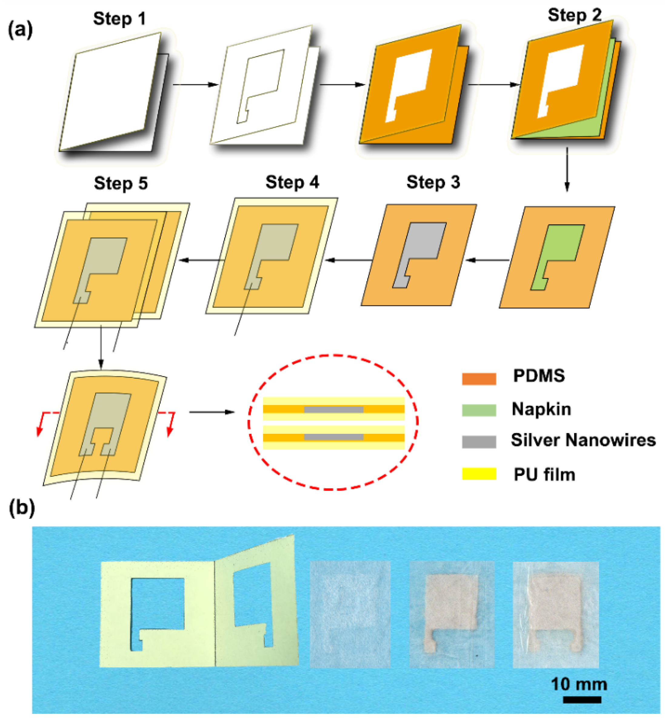 Sensors   Free Full-Text   Low-Cost and Highly Sensitive