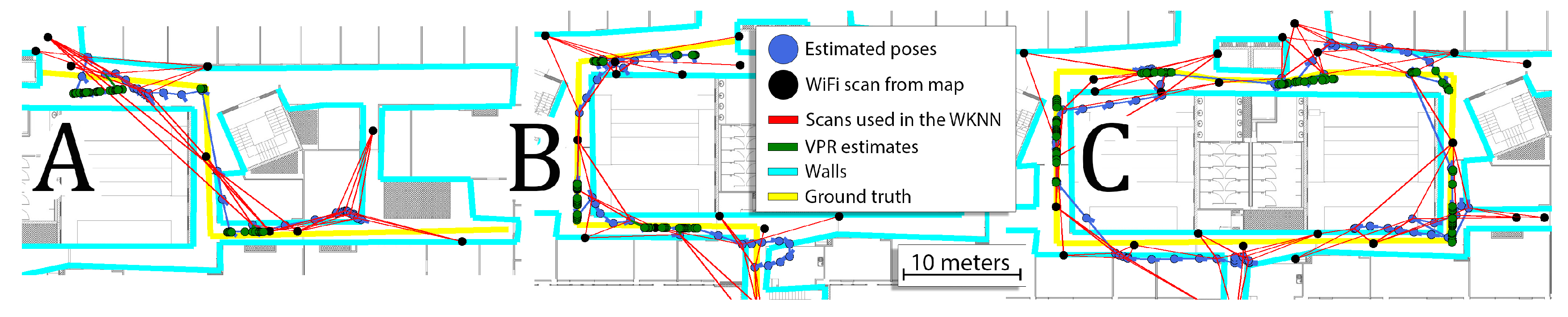 Sensors   Free Full-Text   Leveraging Visual Place