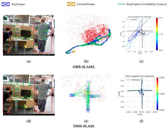 Sensors | Special Issue : Multi-Sensor Fusion and Data Analysis