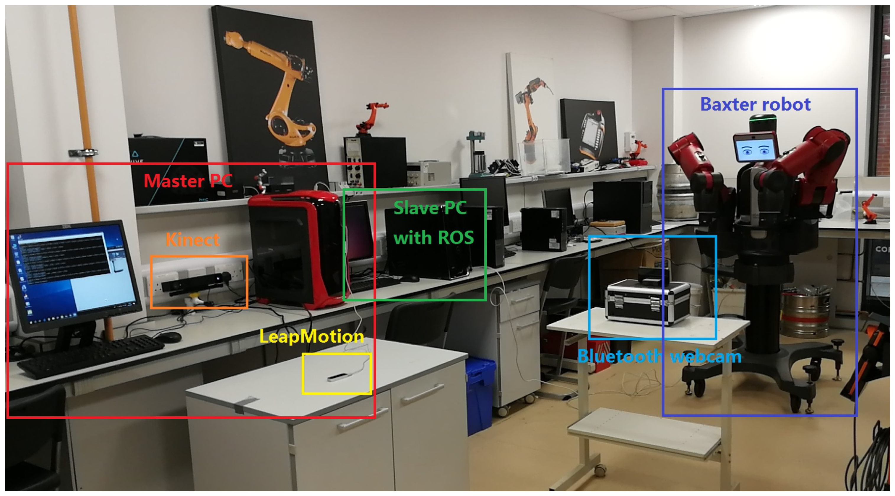 Sensors   Free Full-Text   An Augmented Reality Based Human