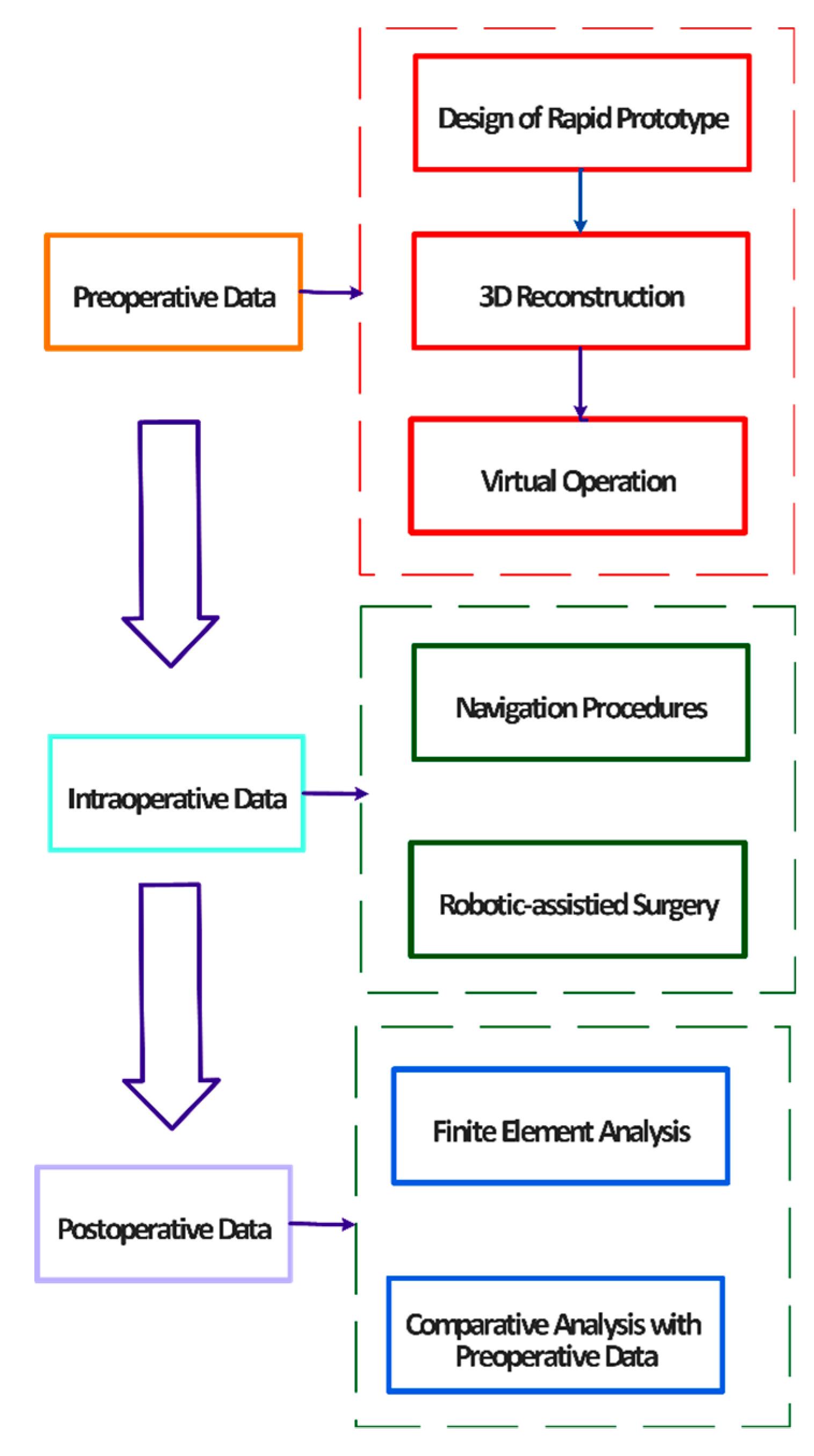 Sensors   Free Full-Text   Recent Trends, Technical Concepts