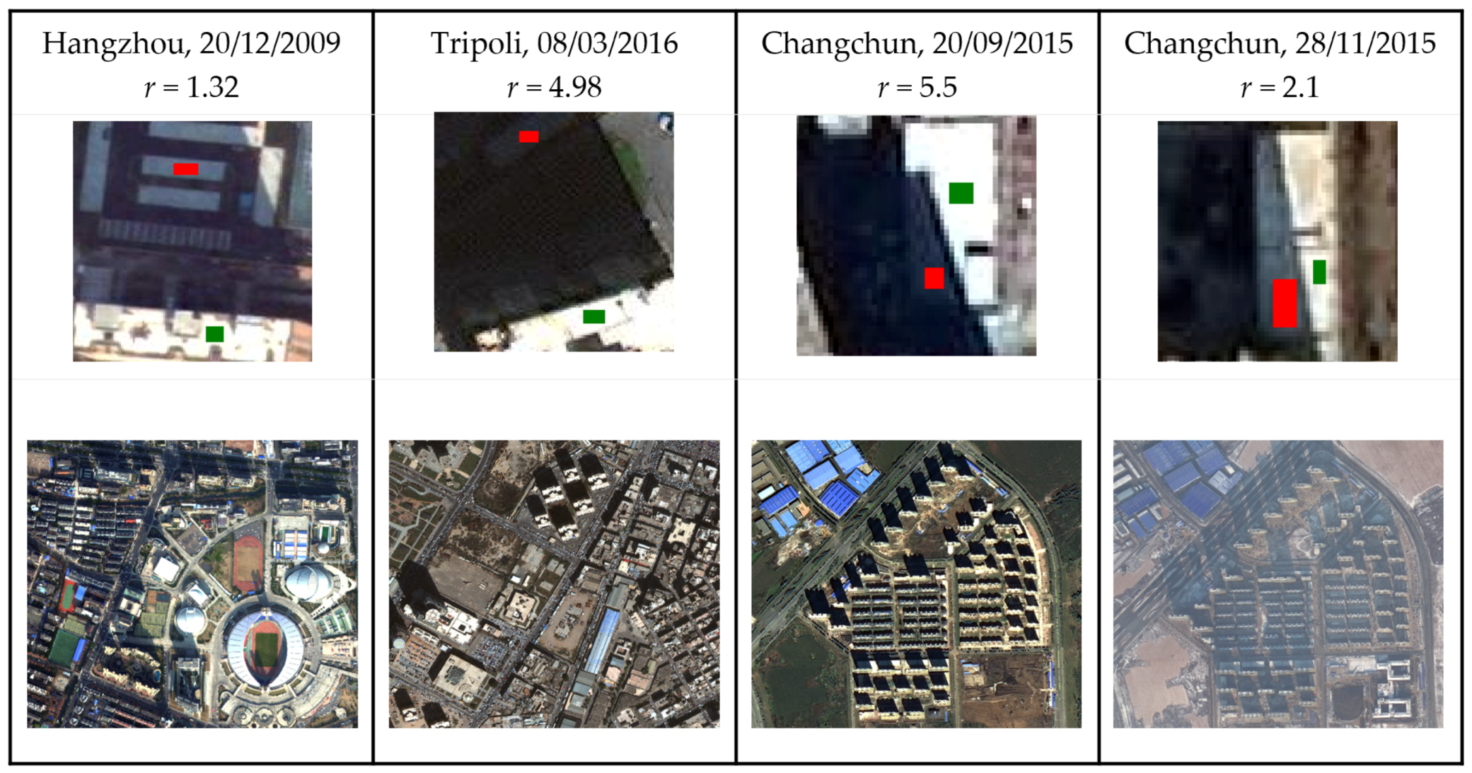 Sensors Free Full Text Object Based Shadow Index Via Illumination Intensity From High Resolution Satellite Images Over Urban Areas Html