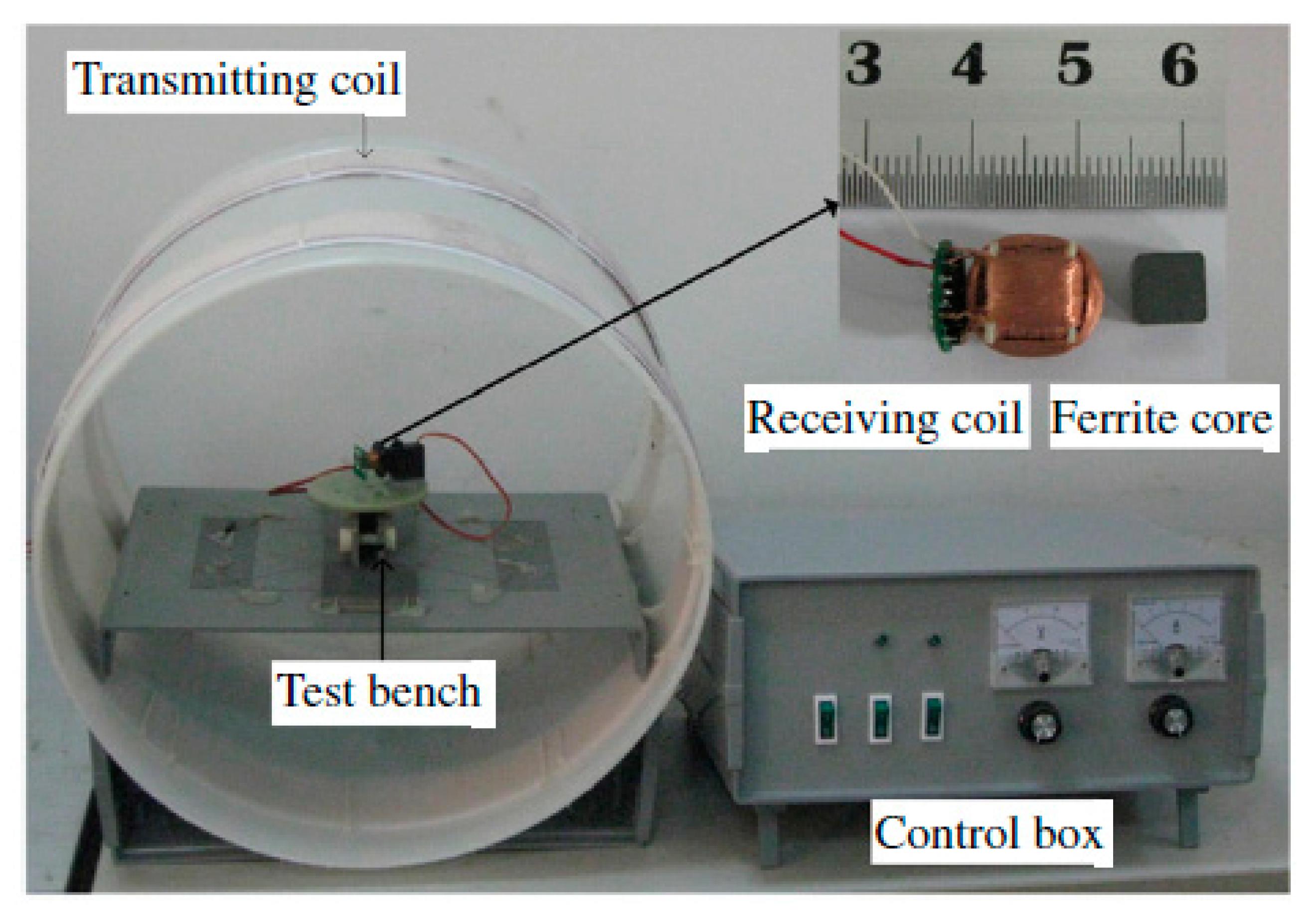 Sensors   Free Full Text   Wireless Power Transfer Techniques for ...