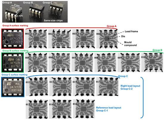 Sensors 20 05013 g004 550