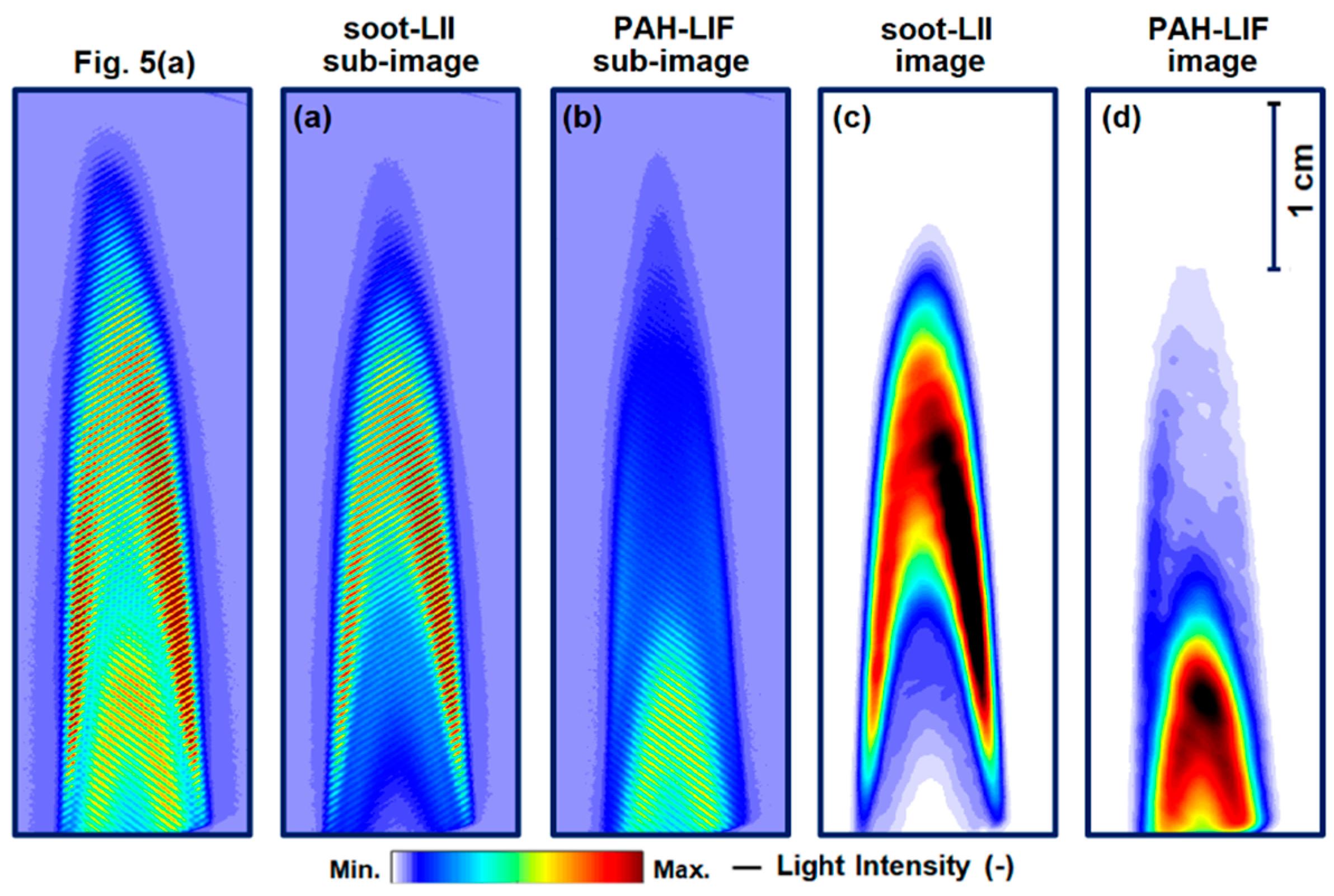 Microscale Light Signal 4-Burner Track N
