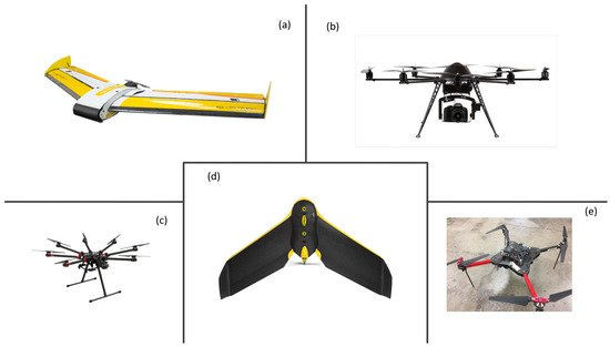 Sensors Free Full Text Evapotranspiration Estimation With Small Uavs In Precision Agriculture Html