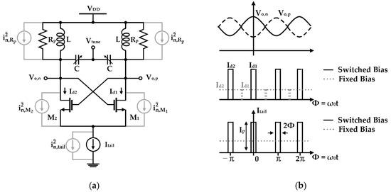 Sensors 21 00316 g003 550