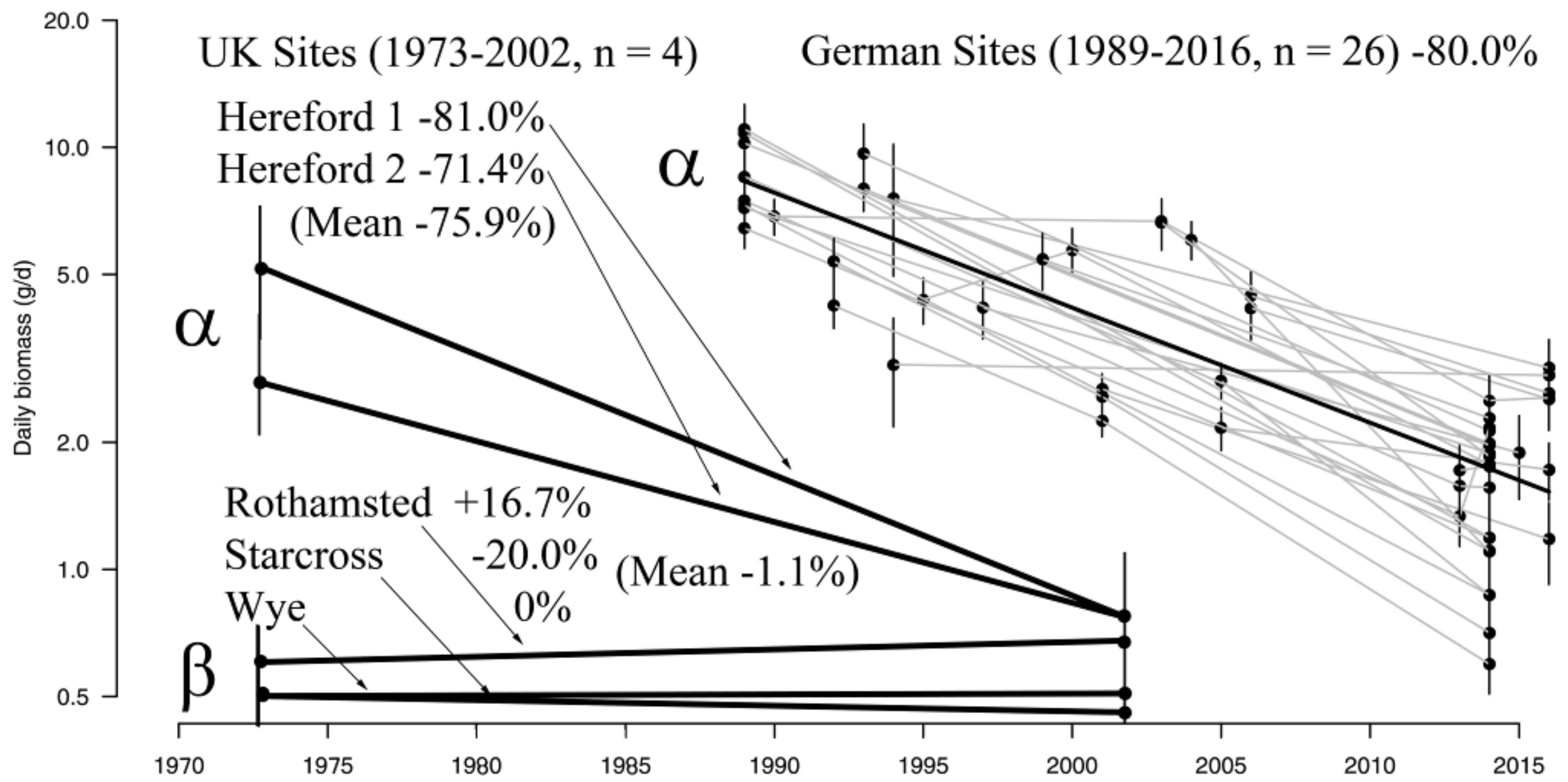 Soil Syst  | Free Full-Text | Critical Decline of Earthworms