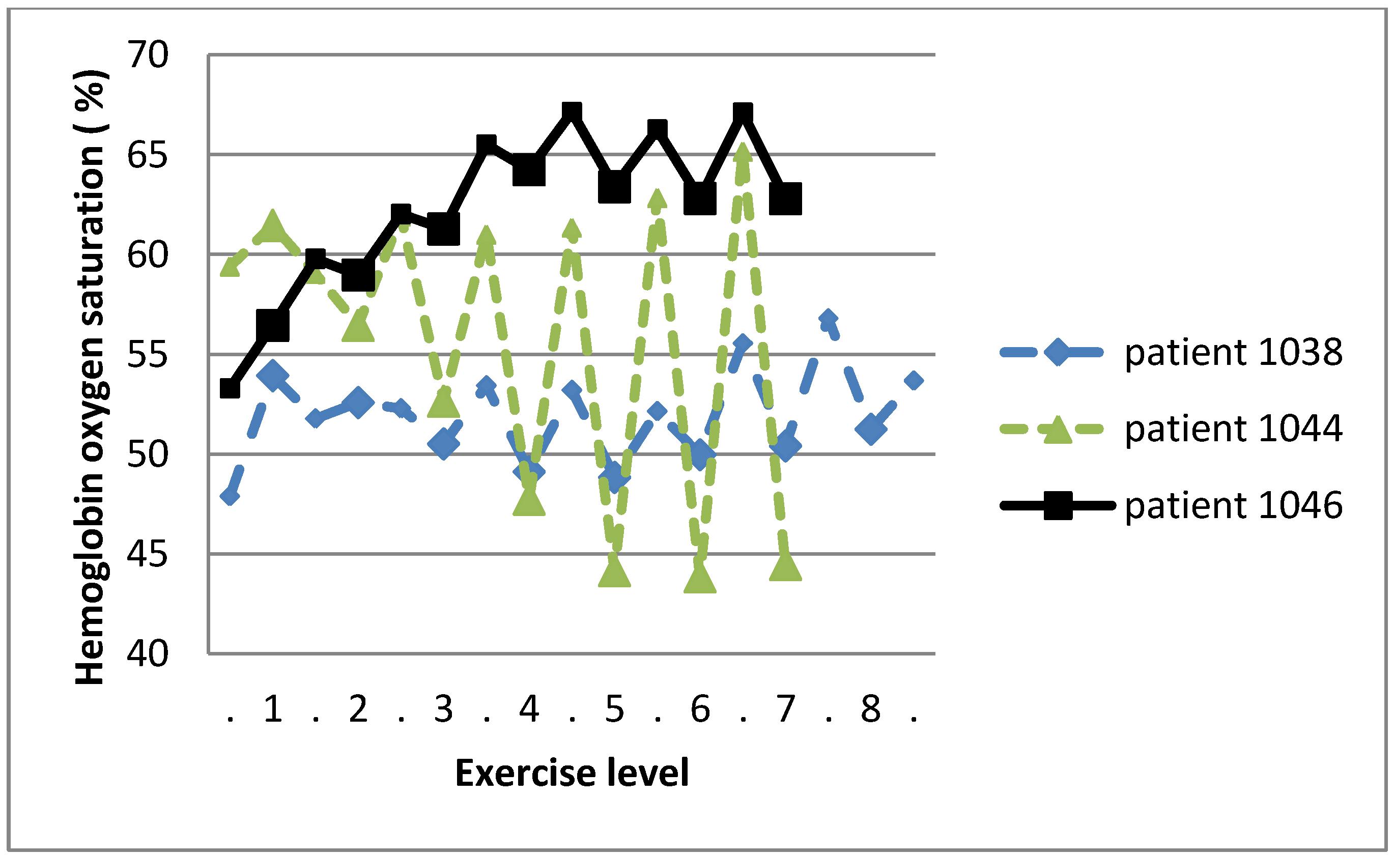 Sports free full text effects of endurance exercise training no buycottarizona