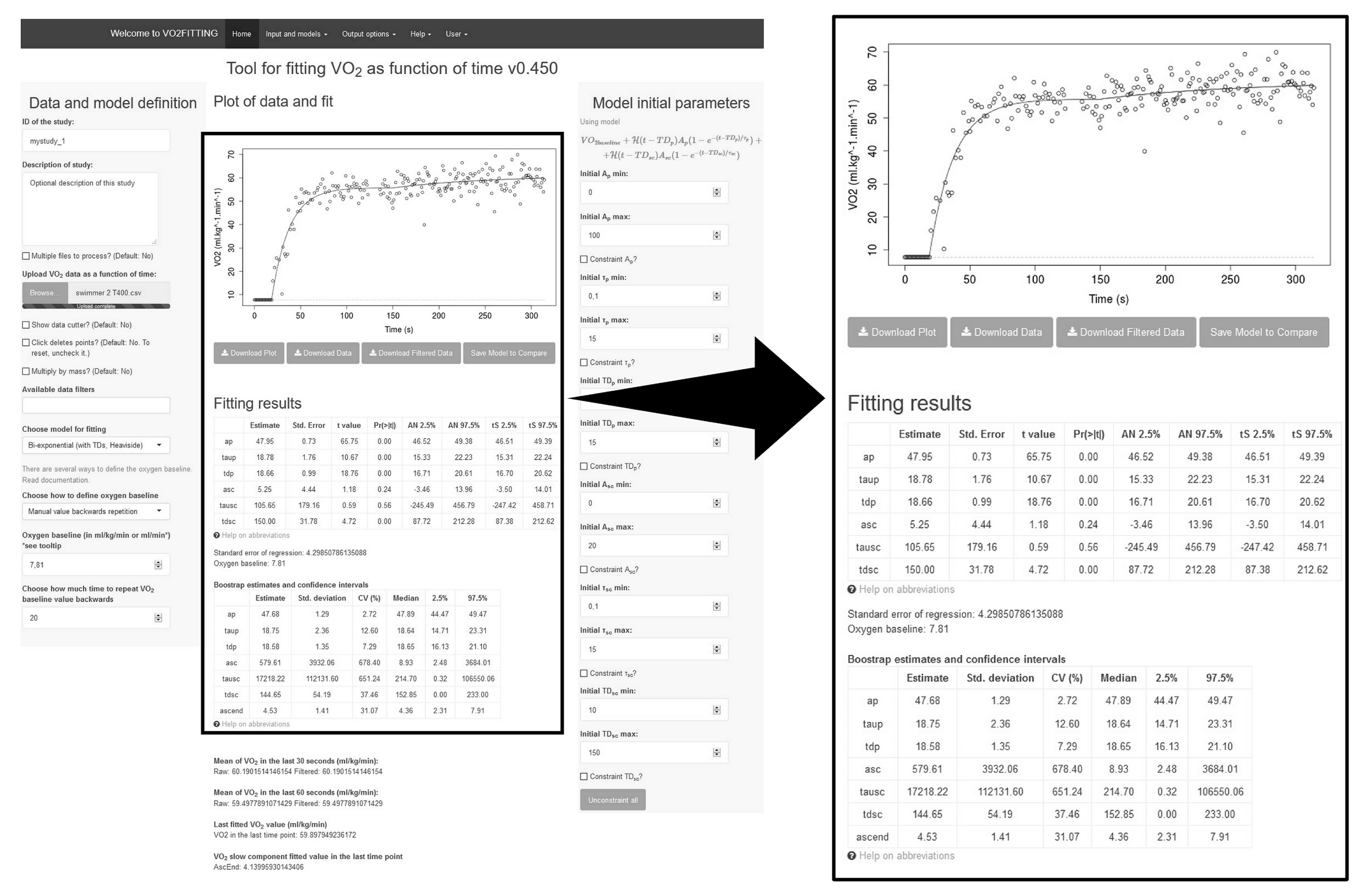 Sports | Free Full-Text | VO2FITTING: A Free and Open-Source