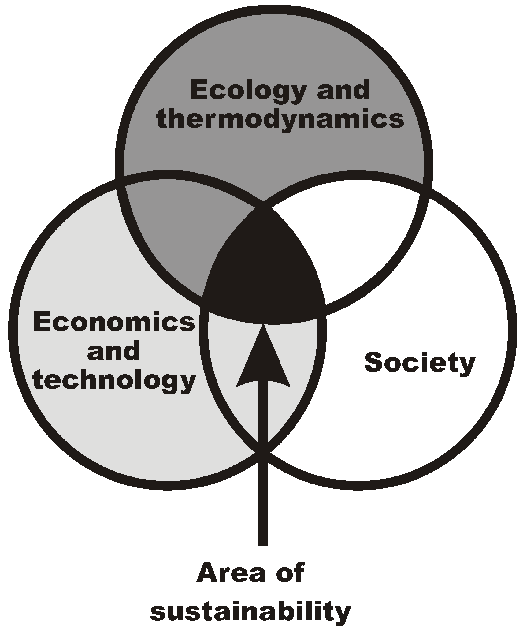 ecological economics and the ecology of economics essays in criticism 9781858989686 ecological economics and the ecology of economics: essays in criticism,books, textbooks, text book.