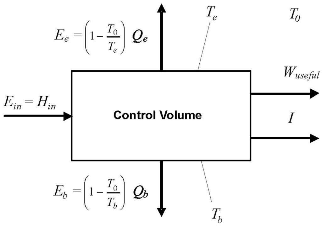 advanced engineering thermodynamics adrian bejan pdf download