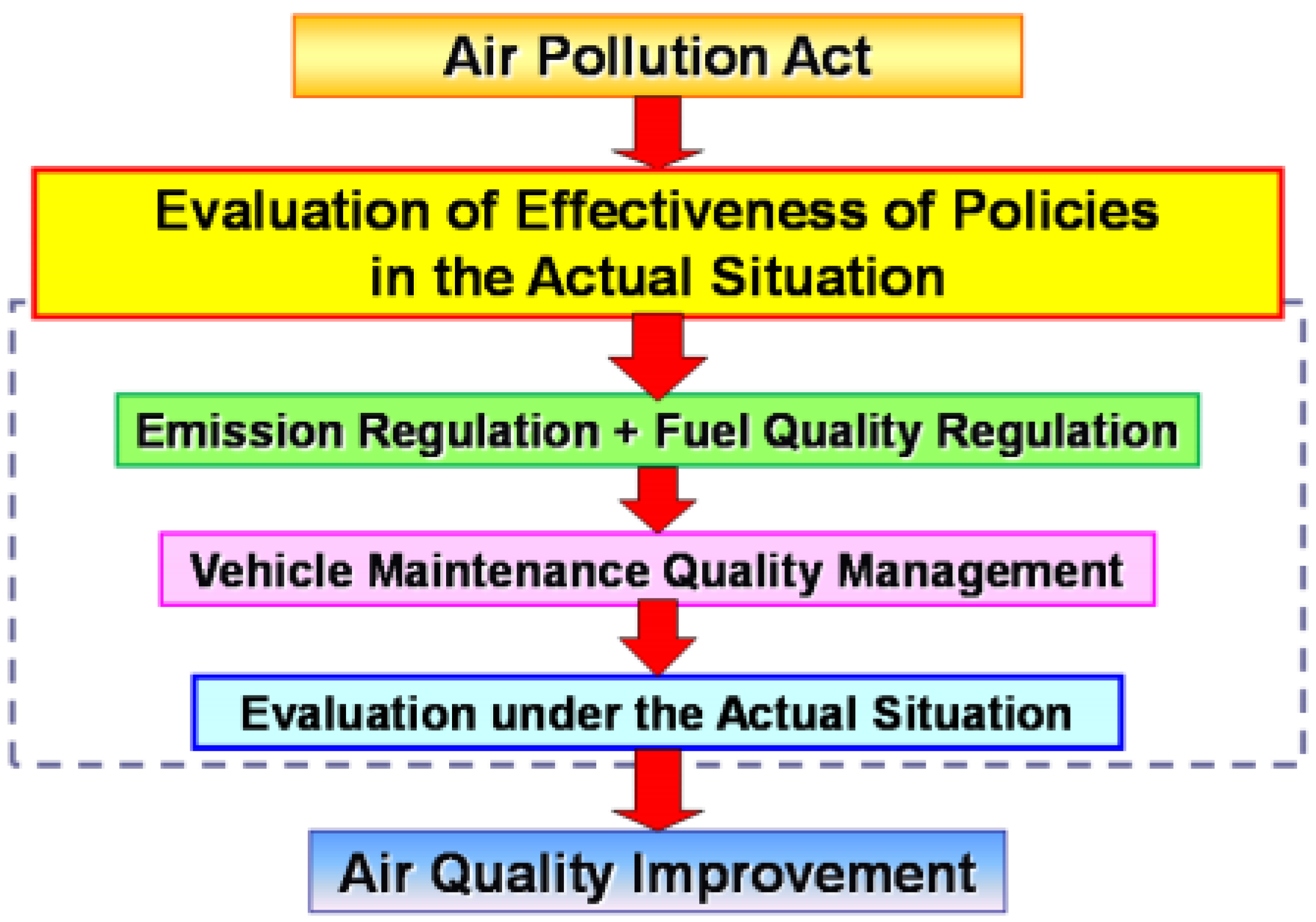 regulation and monitoring of pollution gallery