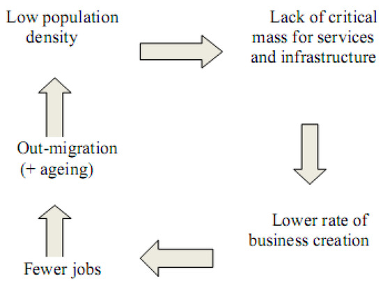 Hot Spots and Not Spots: Addressing Infrastructure and Service Provision through Combined Approaches in Rural Scotland