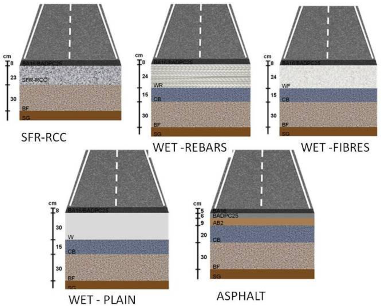 thesis on concrete mix design Economical concrete mix designs for highway applications with a high dosage of flyash by rimpal v shah a thesis.