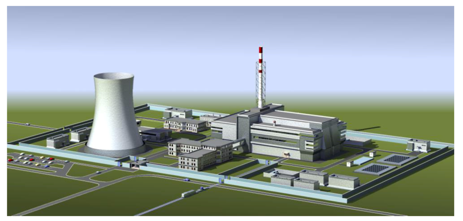 Sustainability | Free Full-Text | Modular Lead-Bismuth Fast Reactors