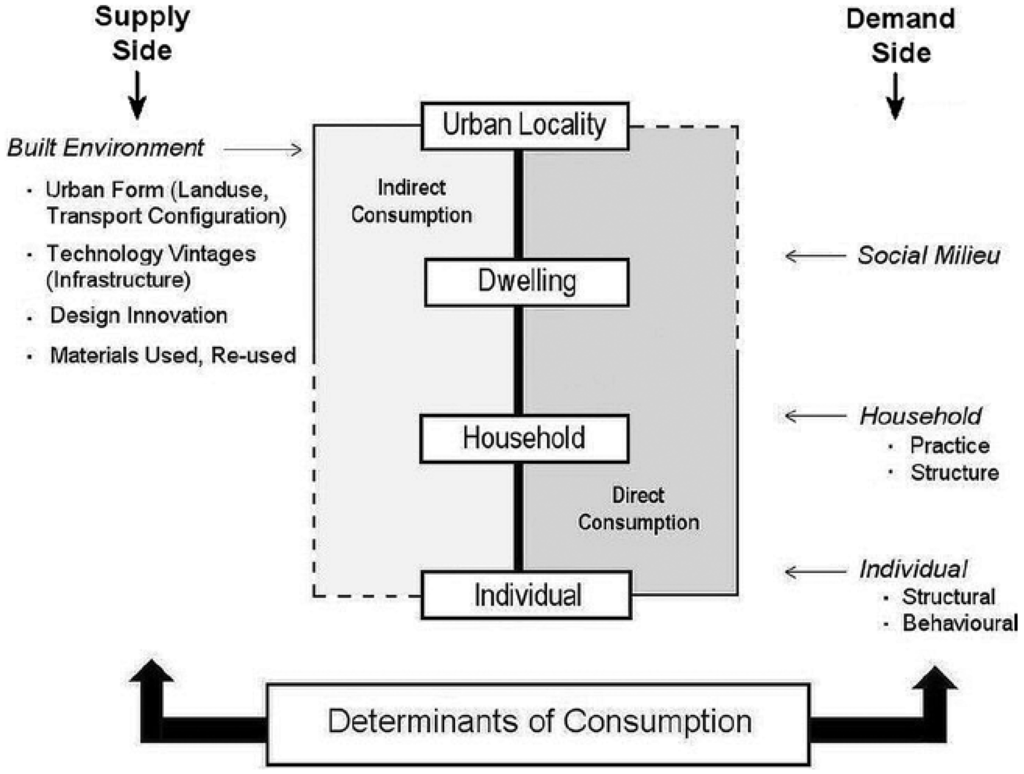 Most Cited Waste Management Articles