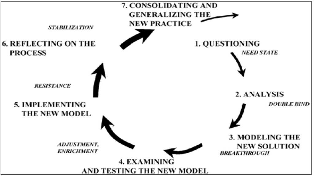 role of instructional leader essay