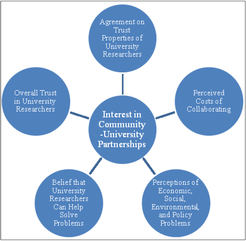 community policing policy framework and guidelines