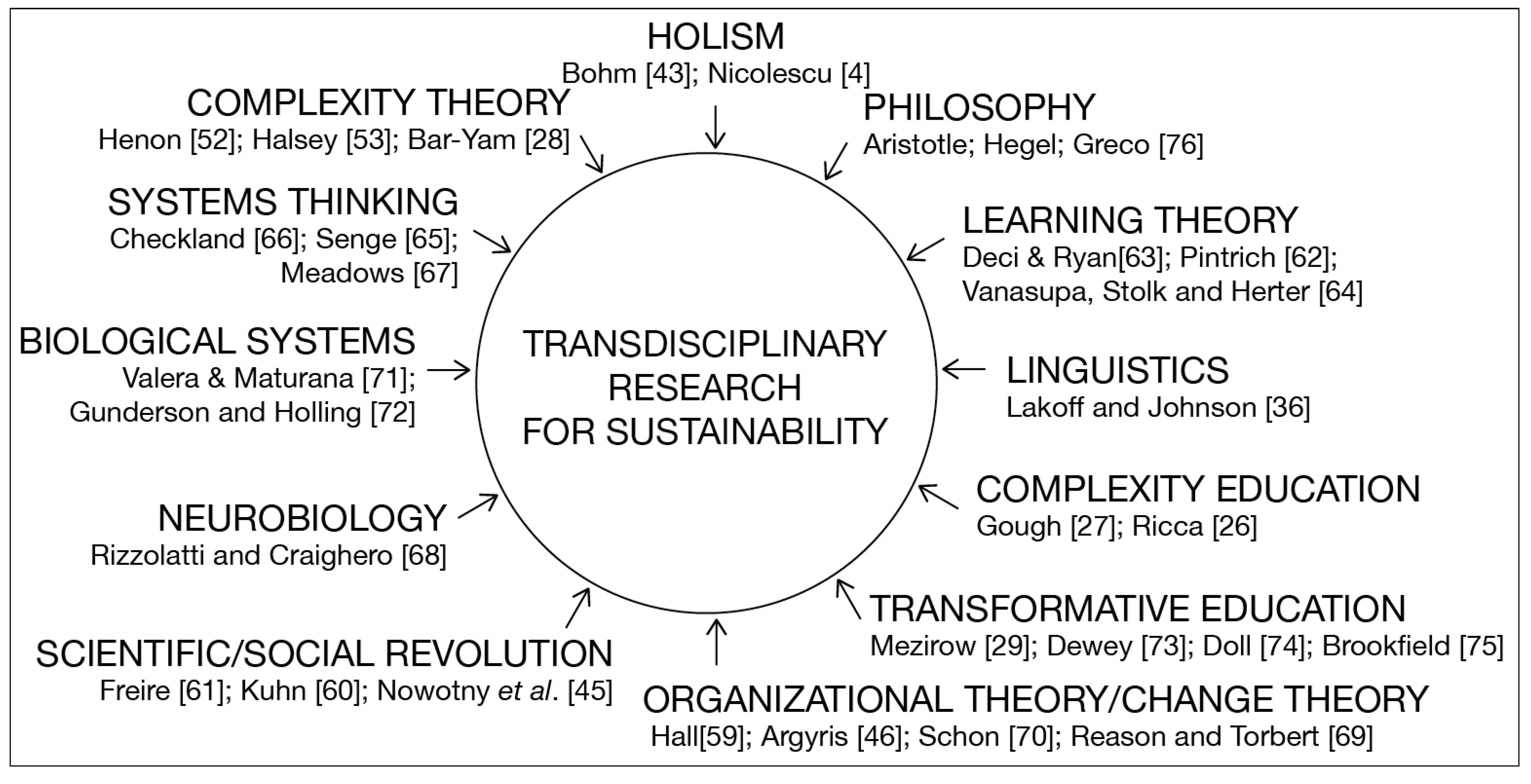 positivist theory