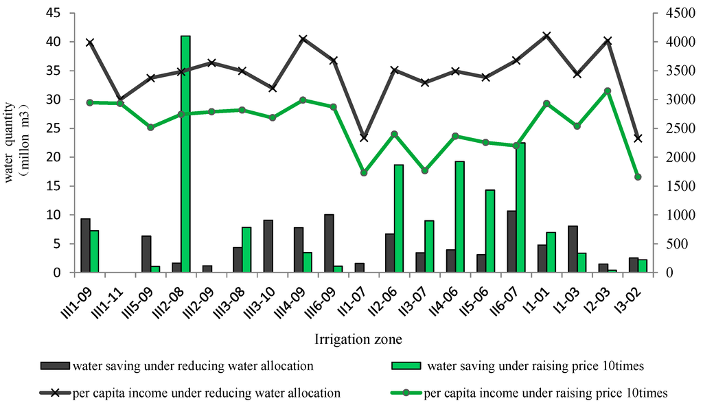 possible solutions water crisis in china China's water problems are even worse than you think: report china's water shortage crisis is china's water problems are even worse than.