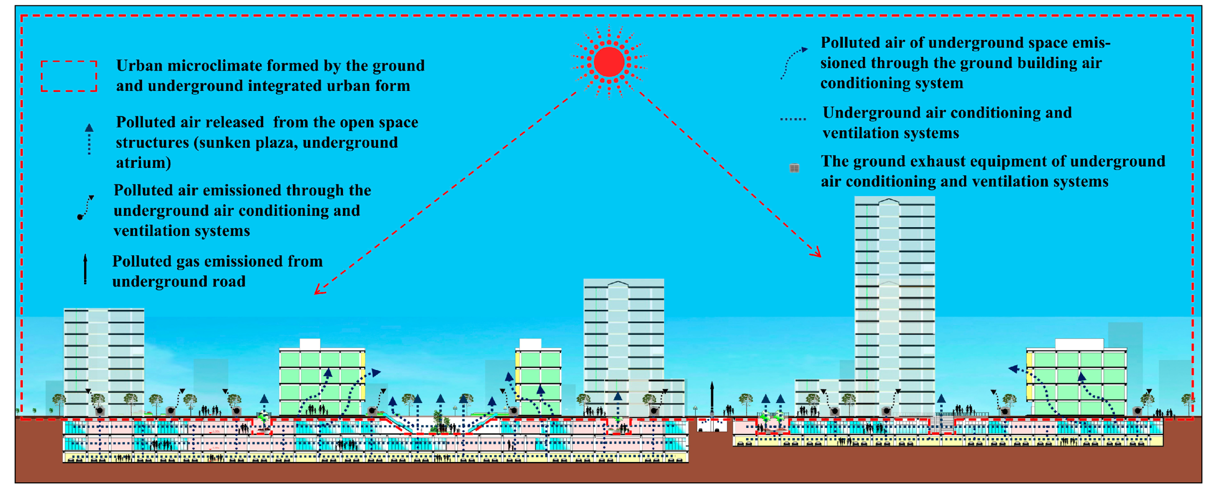 microclimate assessment of my garden Control of tropical microclimates through landscape design: concepts and methods by dr olu ola ogunsote and dr (mrs) bogda prucnal-ogunsote department o.