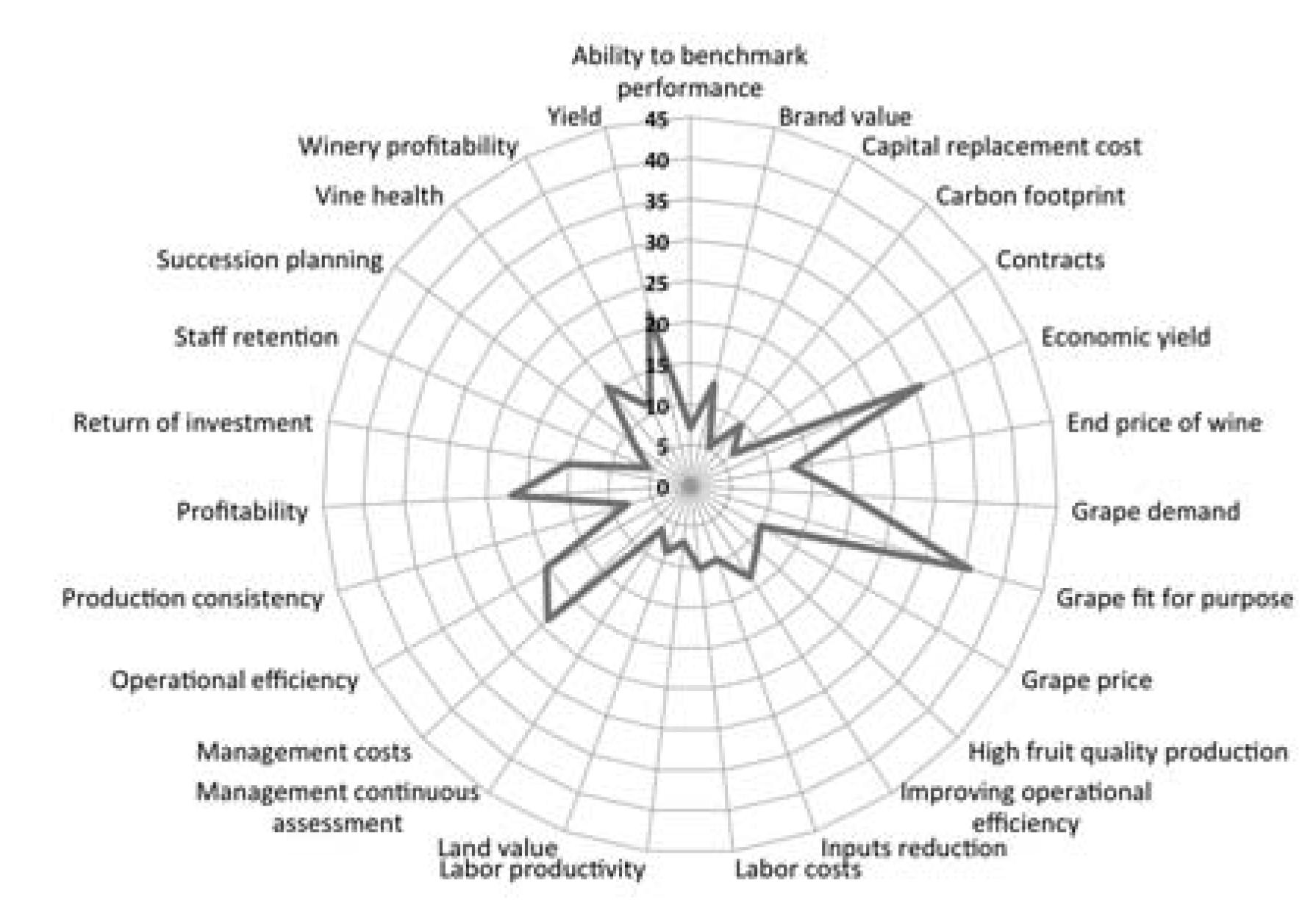 importance of economic sustainability pdf