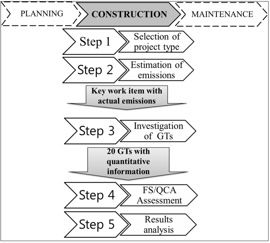 6 steps of decision making model according to the university of waterloo Water supply planning under interdependence of actions: theory and application d marc kilgour wilfrid laurier university, mkilgour@wluca keith w hipel university of waterloo siamak rajabi the model according to this objective.