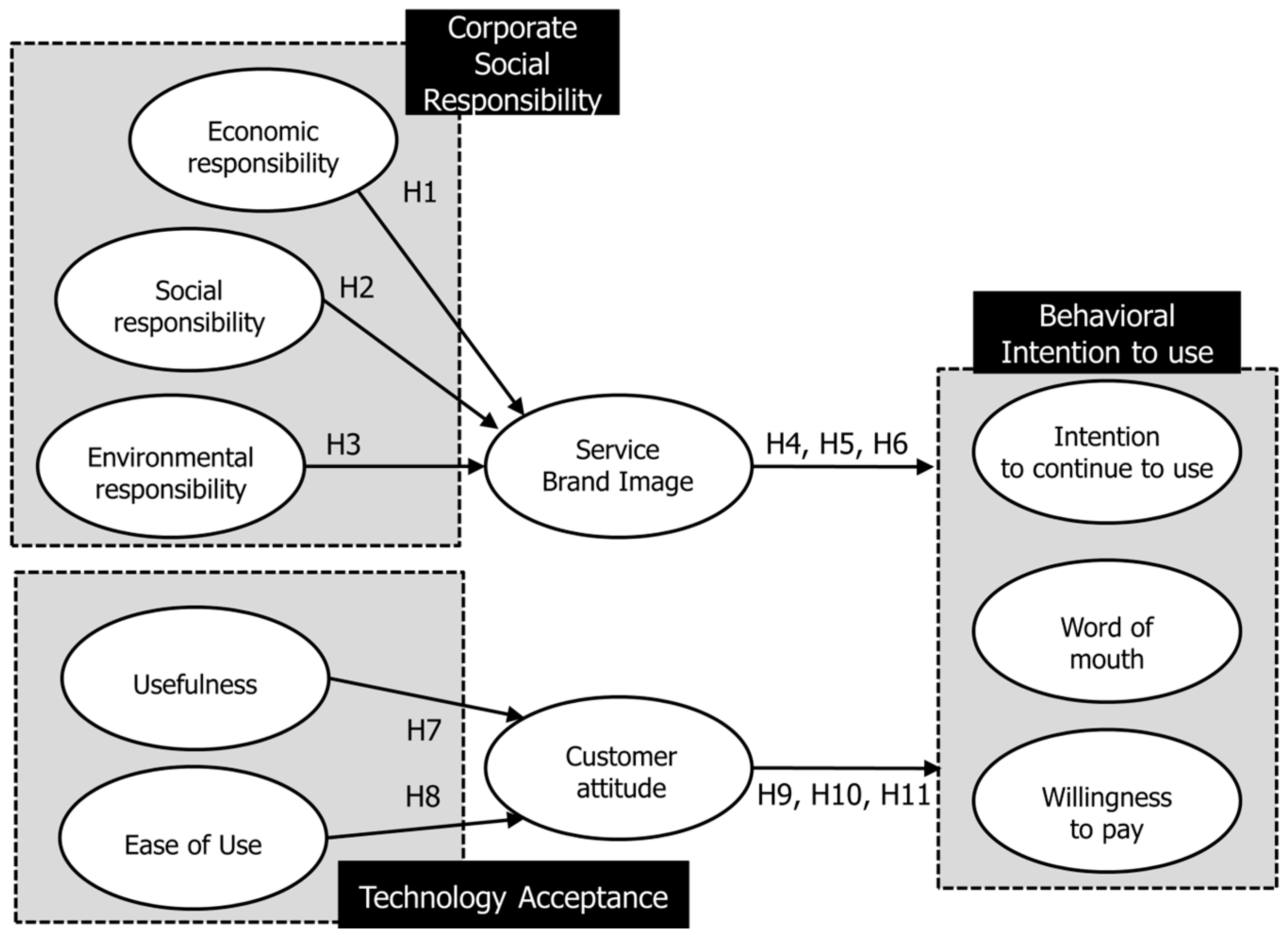 the effects of using technology in This study investigated the effects of using mobile technologies to students'  attitudes and achievement a quasi-experimental mixed method.