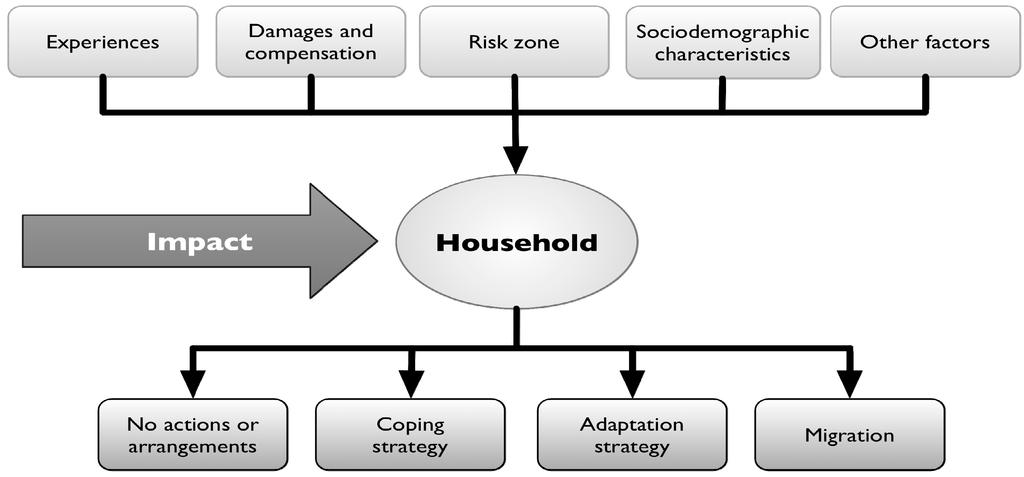 case study sustainability framework australia
