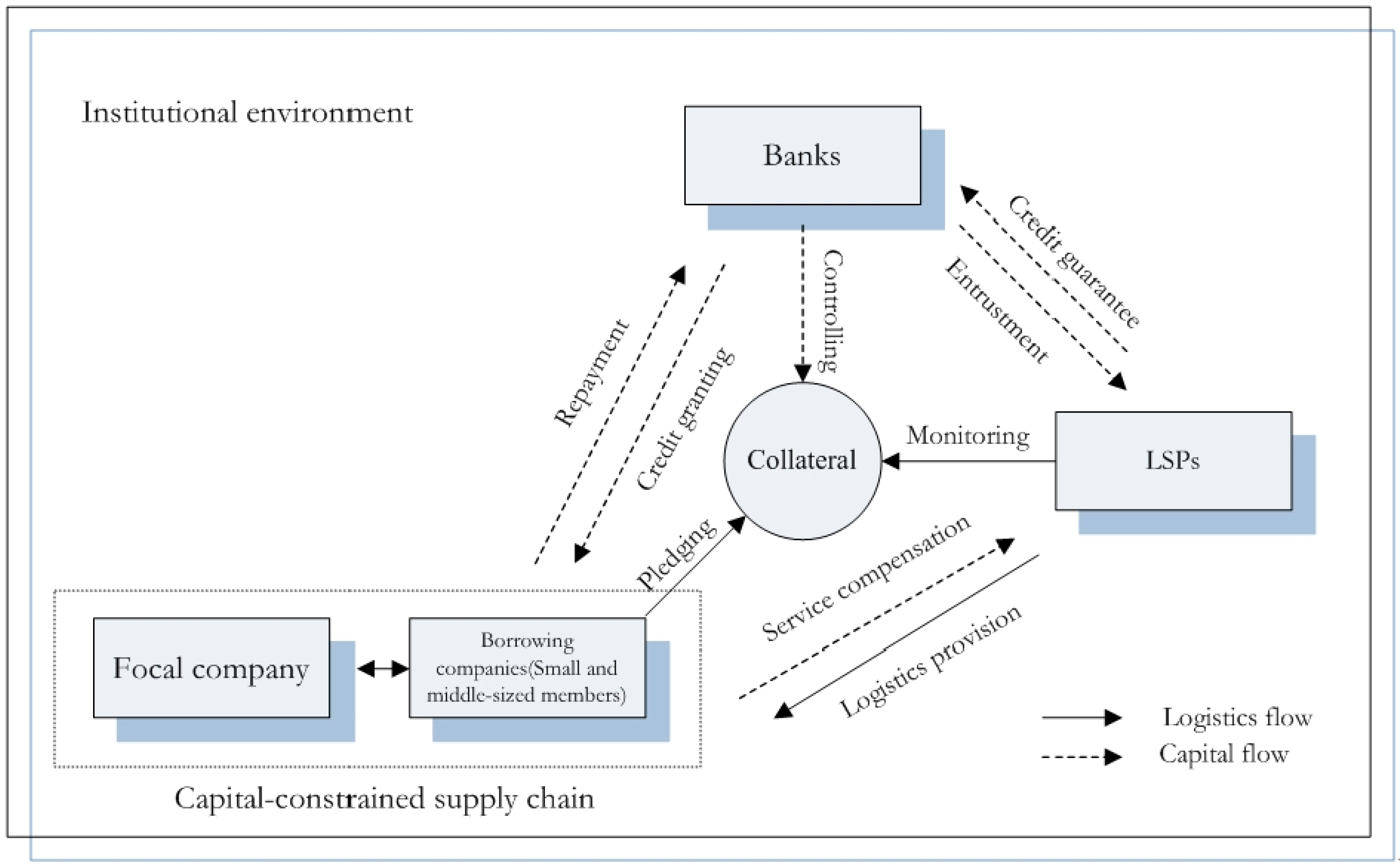 The role of input vouchers in modernizing the fresh fruit and vegetable market in Turkey