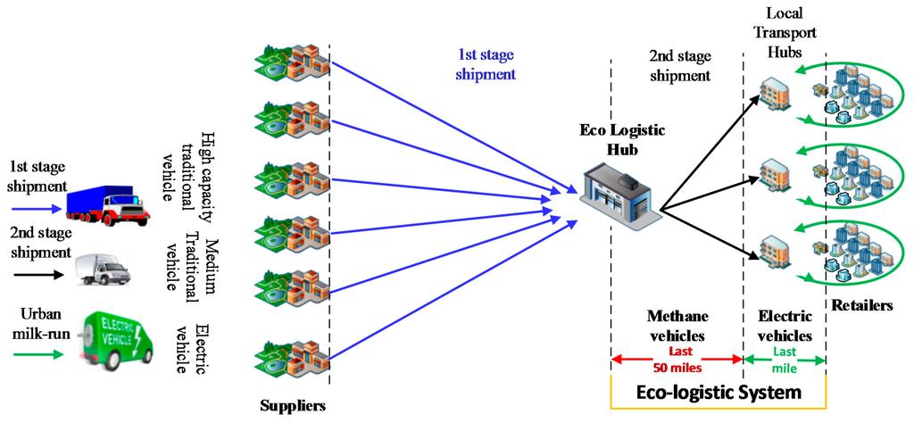 download mass spectrometry data analysis in