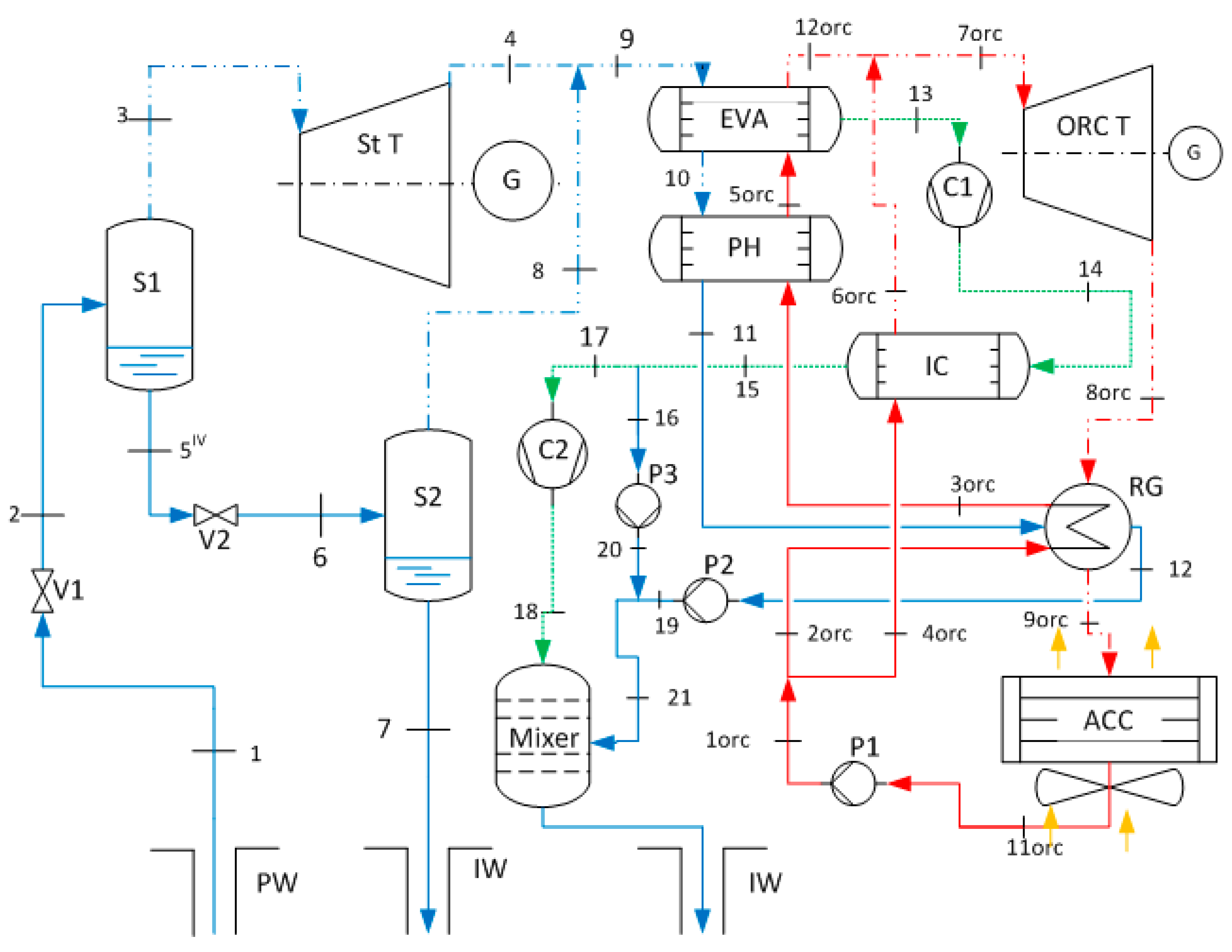 Geothermal Wiring Diagrams