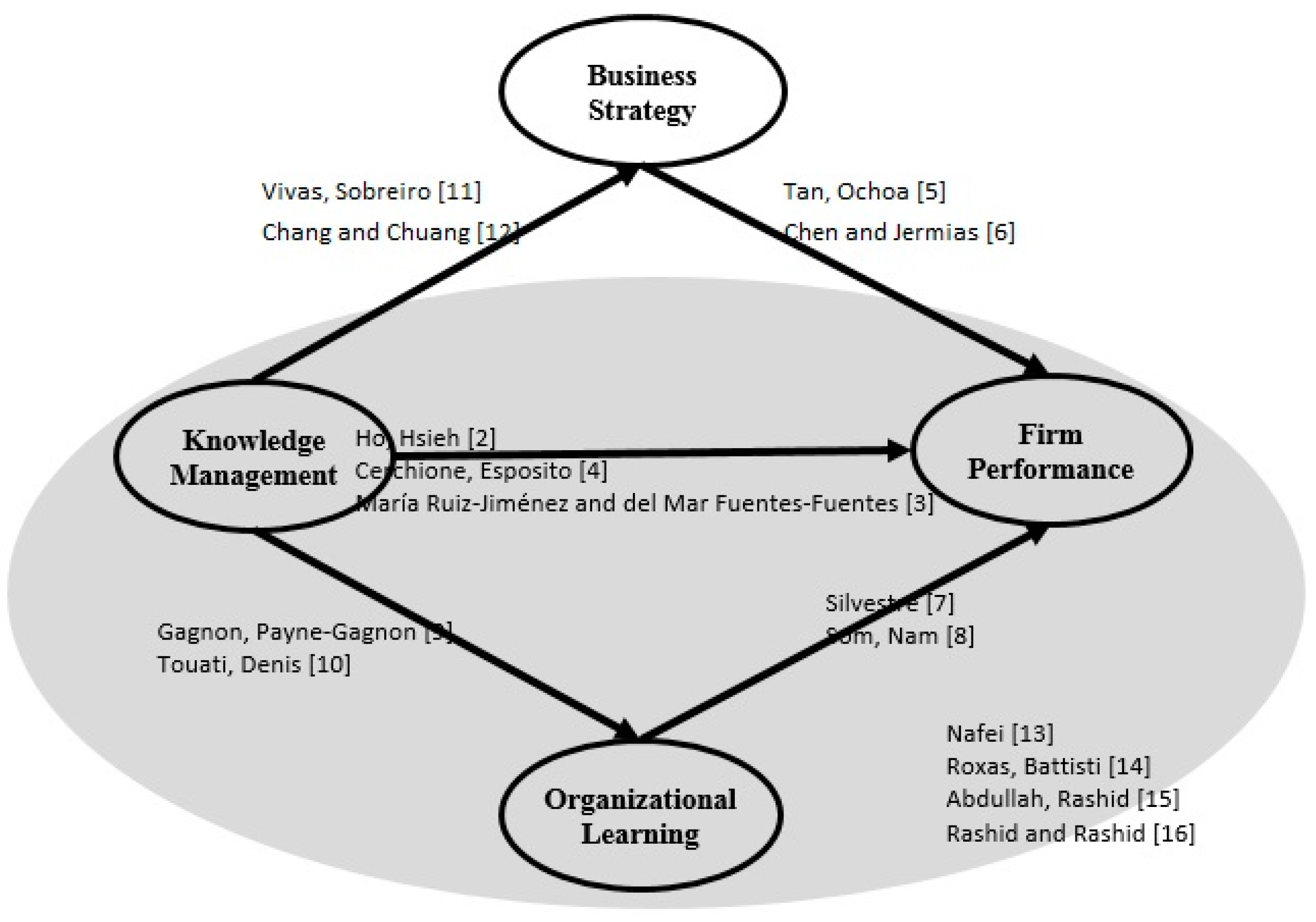 methods section in a research paper