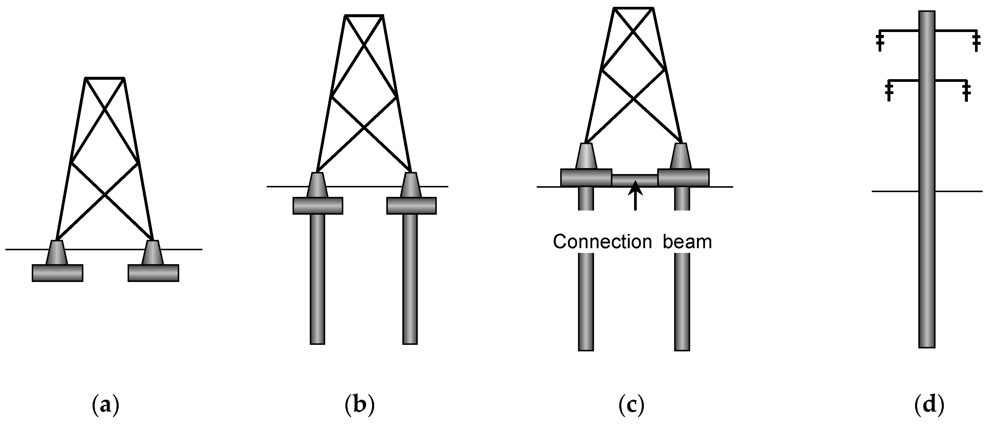 Sustainability free full text improved performance of connected no ccuart Image collections
