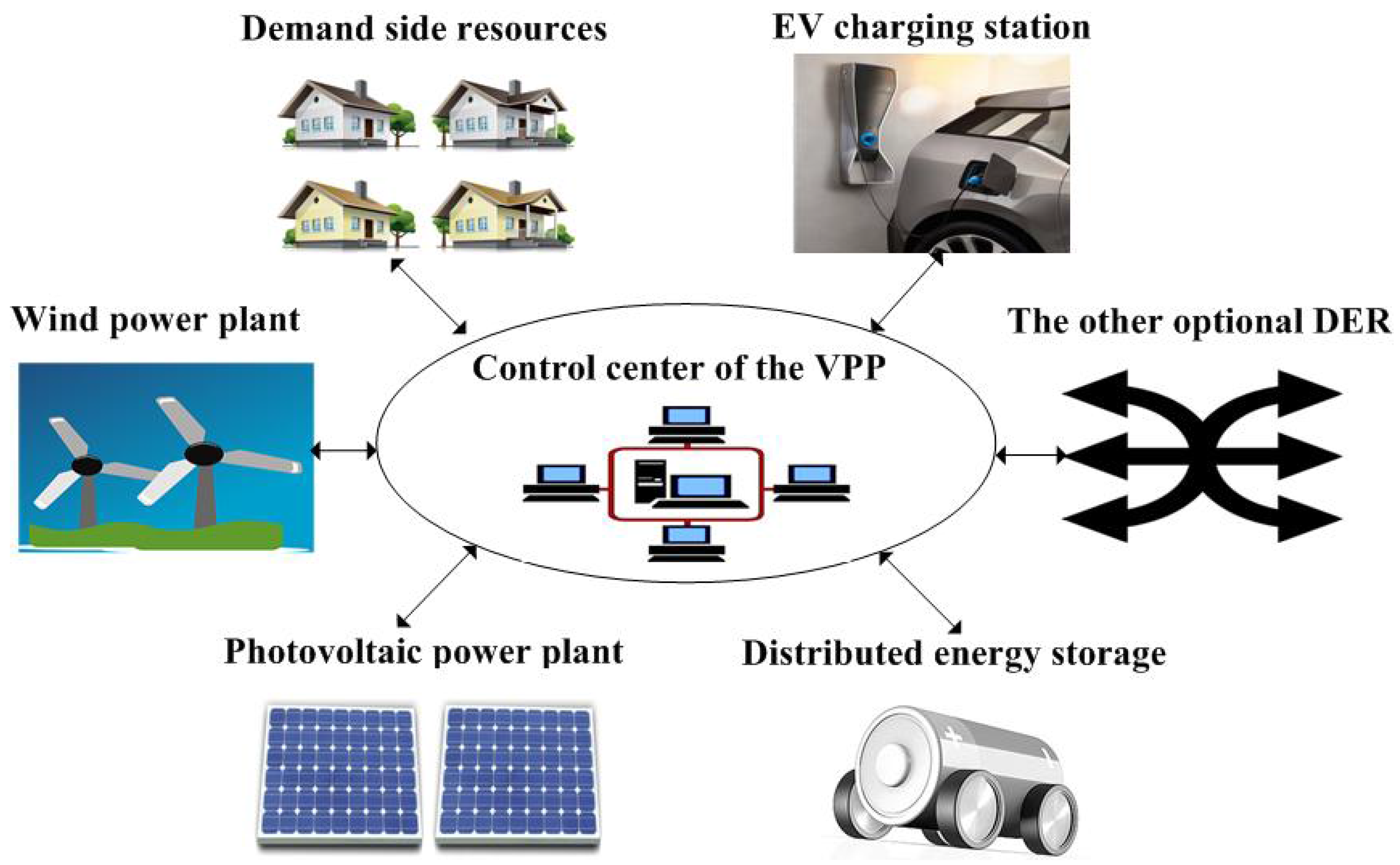 sustainability free full text the optimal dispatch of a power rh mdpi com